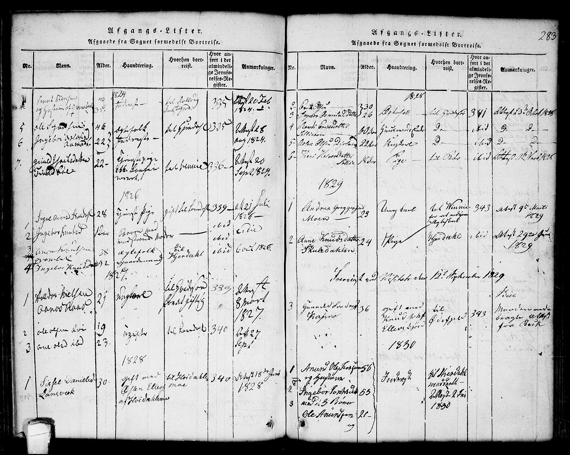 SAKO, Seljord kirkebøker, G/Gc/L0001: Klokkerbok nr. III 1, 1815-1849, s. 283