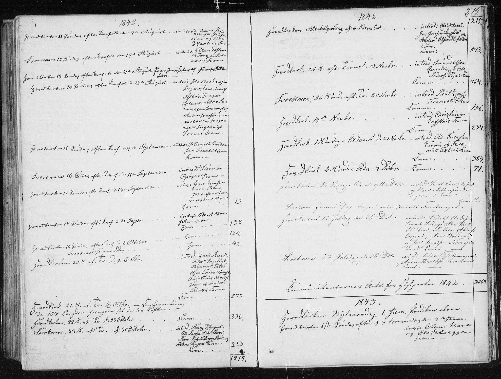 SAT, Ministerialprotokoller, klokkerbøker og fødselsregistre - Sør-Trøndelag, 668/L0805: Ministerialbok nr. 668A05, 1840-1853, s. 372