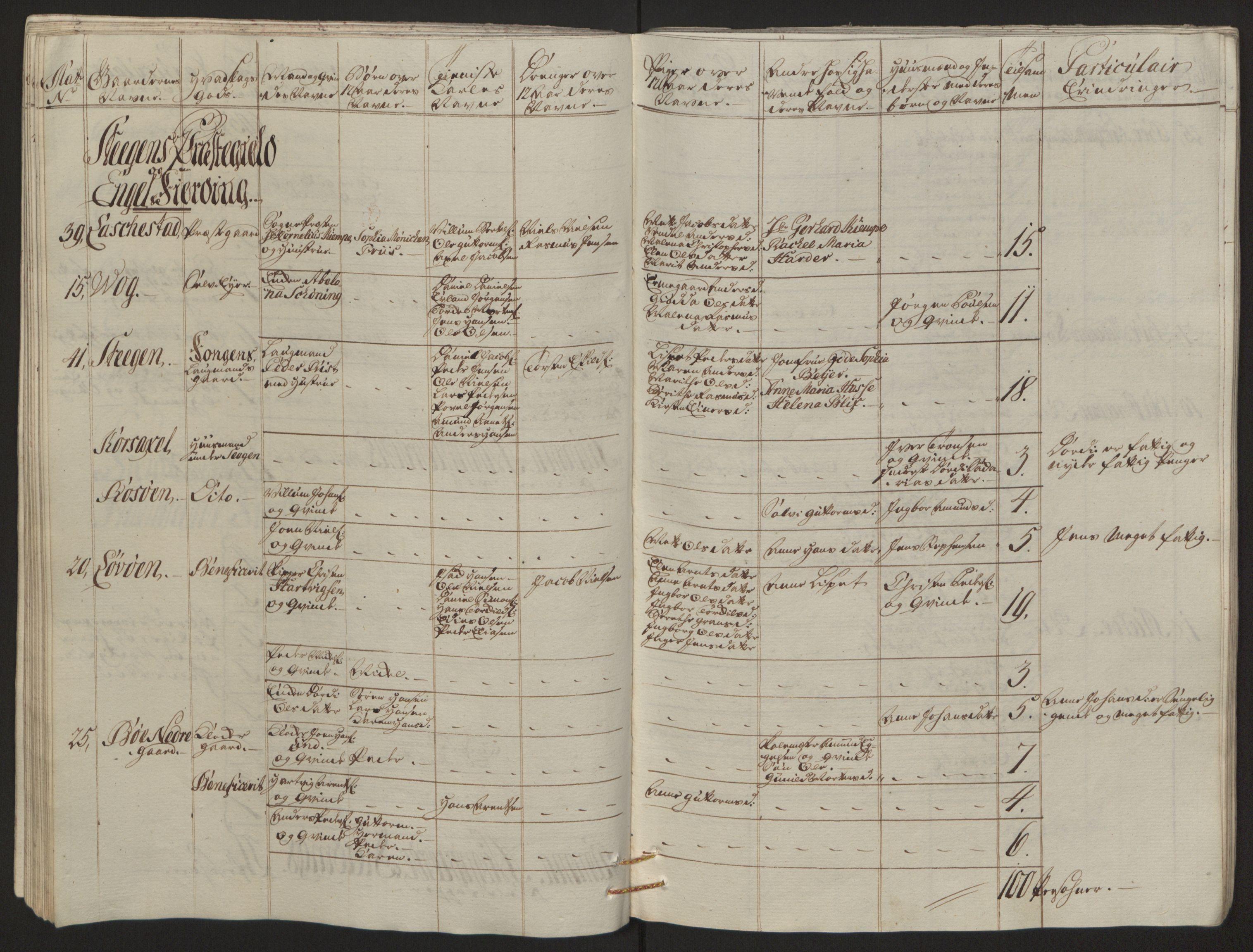 RA, Rentekammeret inntil 1814, Reviderte regnskaper, Fogderegnskap, R66/L4670: Ekstraskatten Salten, 1762-1764, s. 55