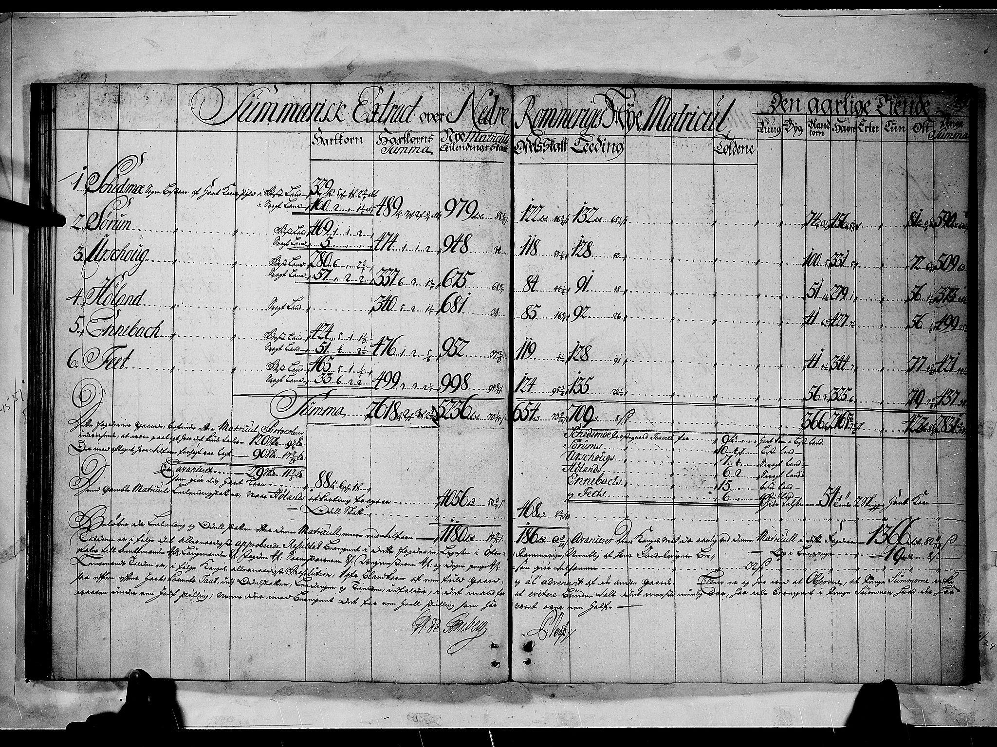 RA, Rentekammeret inntil 1814, Realistisk ordnet avdeling, N/Nb/Nbf/L0092: Nedre Romerike matrikkelprotokoll, 1723, s. 42b-43a