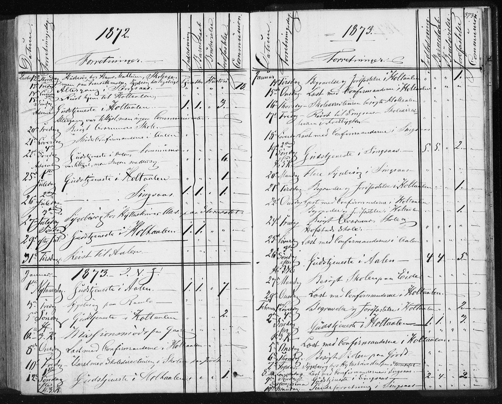 SAT, Ministerialprotokoller, klokkerbøker og fødselsregistre - Sør-Trøndelag, 685/L0969: Ministerialbok nr. 685A08 /1, 1870-1878, s. 373