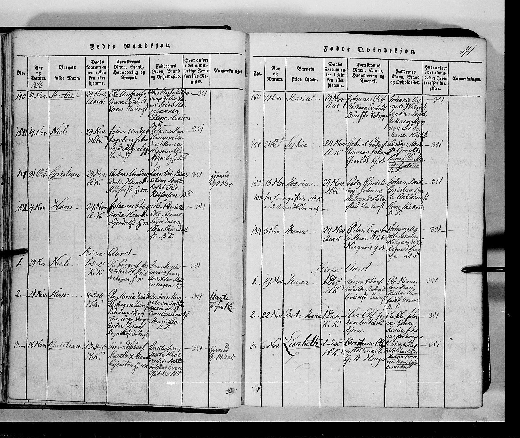 SAH, Toten prestekontor, Klokkerbok nr. 1, 1814-1820, s. 41