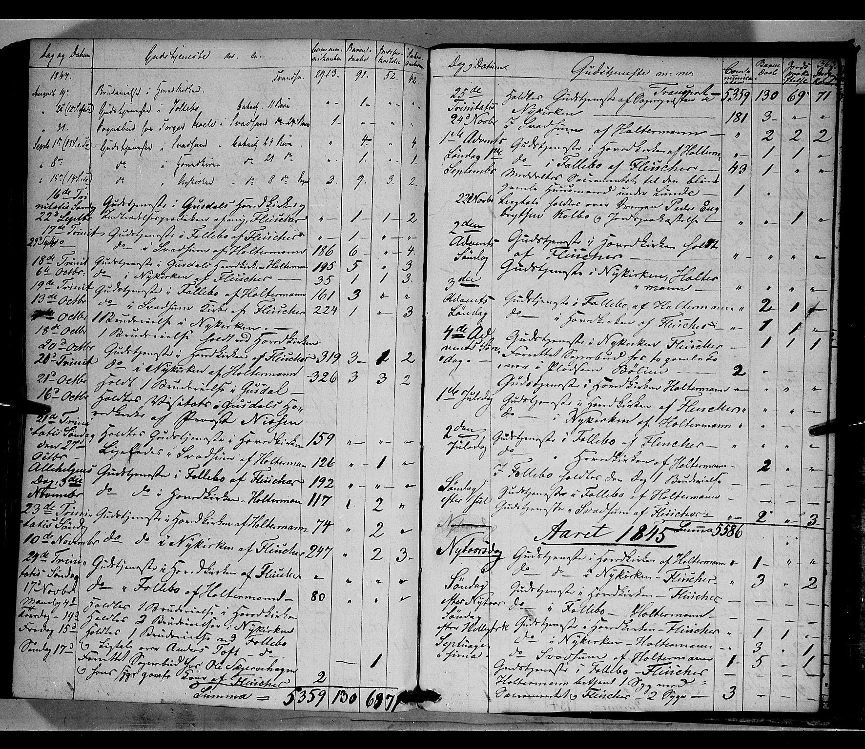 SAH, Gausdal prestekontor, Ministerialbok nr. 7, 1840-1850, s. 363