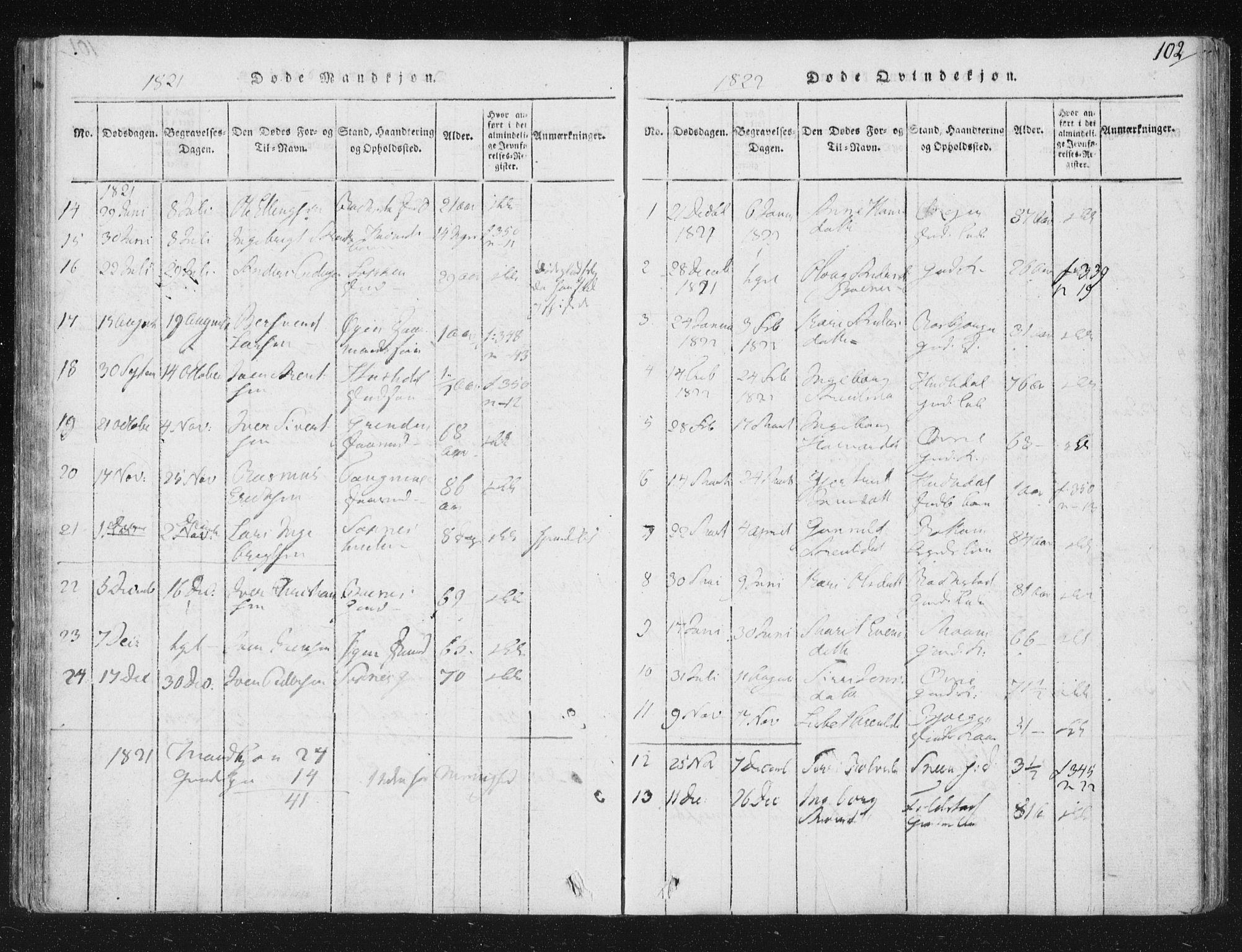 SAT, Ministerialprotokoller, klokkerbøker og fødselsregistre - Sør-Trøndelag, 687/L0996: Ministerialbok nr. 687A04, 1816-1842, s. 102