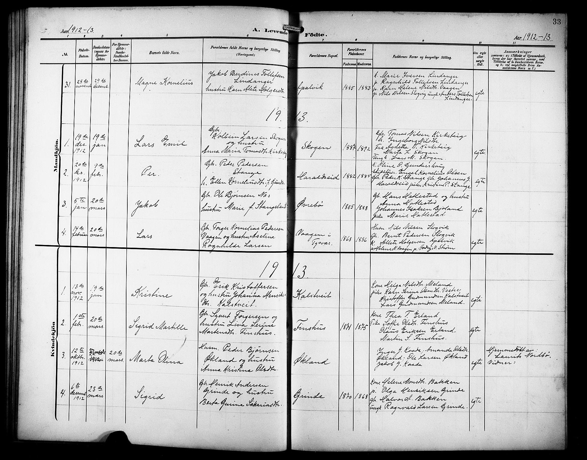 SAST, Skjold sokneprestkontor, H/Ha/Hab/L0008: Klokkerbok nr. B 8, 1906-1920, s. 33