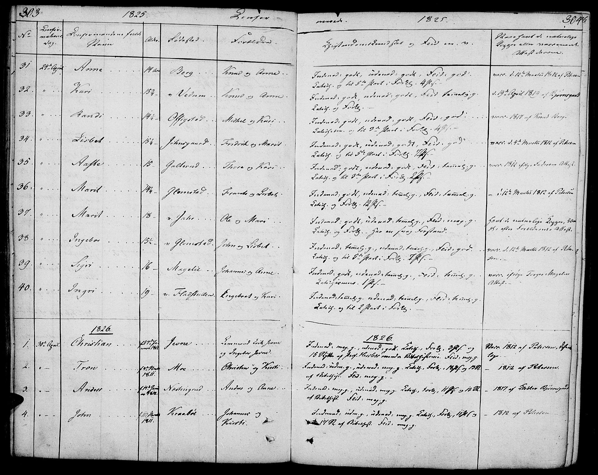 SAH, Øyer prestekontor, Ministerialbok nr. 4, 1824-1841, s. 303-304