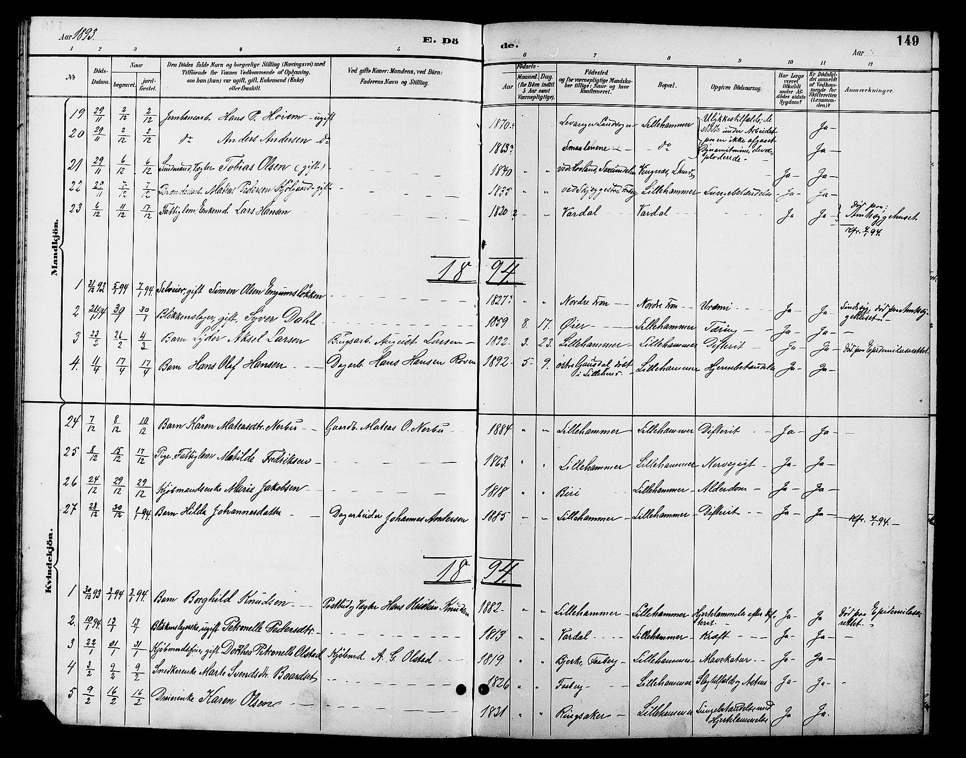 SAH, Fåberg prestekontor, Klokkerbok nr. 8, 1891-1900, s. 149