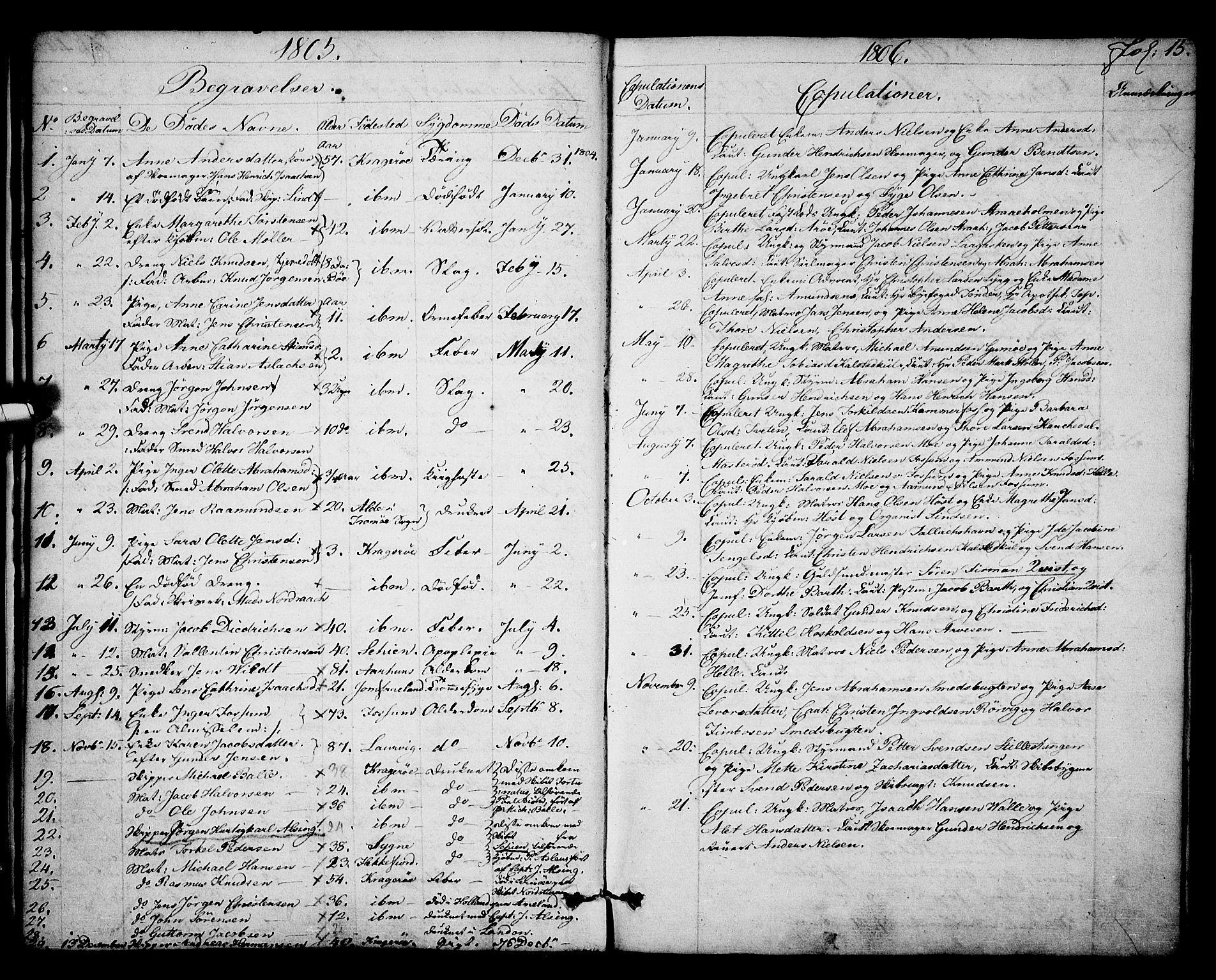 SAKO, Kragerø kirkebøker, F/Fa/L0003: Ministerialbok nr. 3, 1802-1813, s. 15