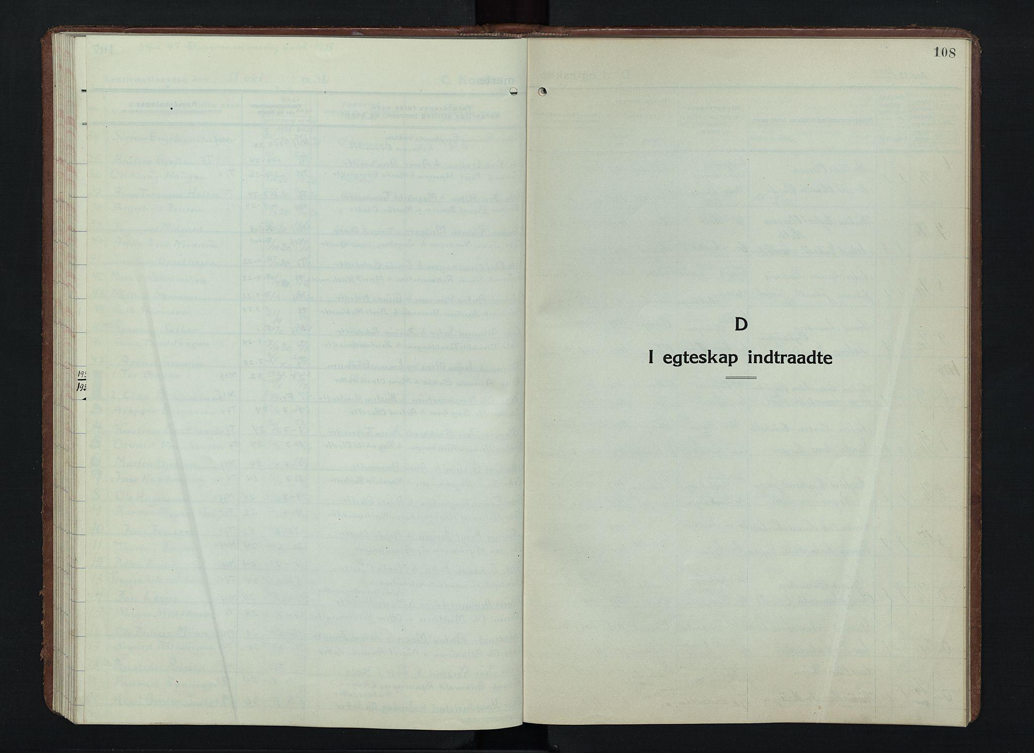 SAH, Østre Gausdal prestekontor, Klokkerbok nr. 6, 1922-1945, s. 108