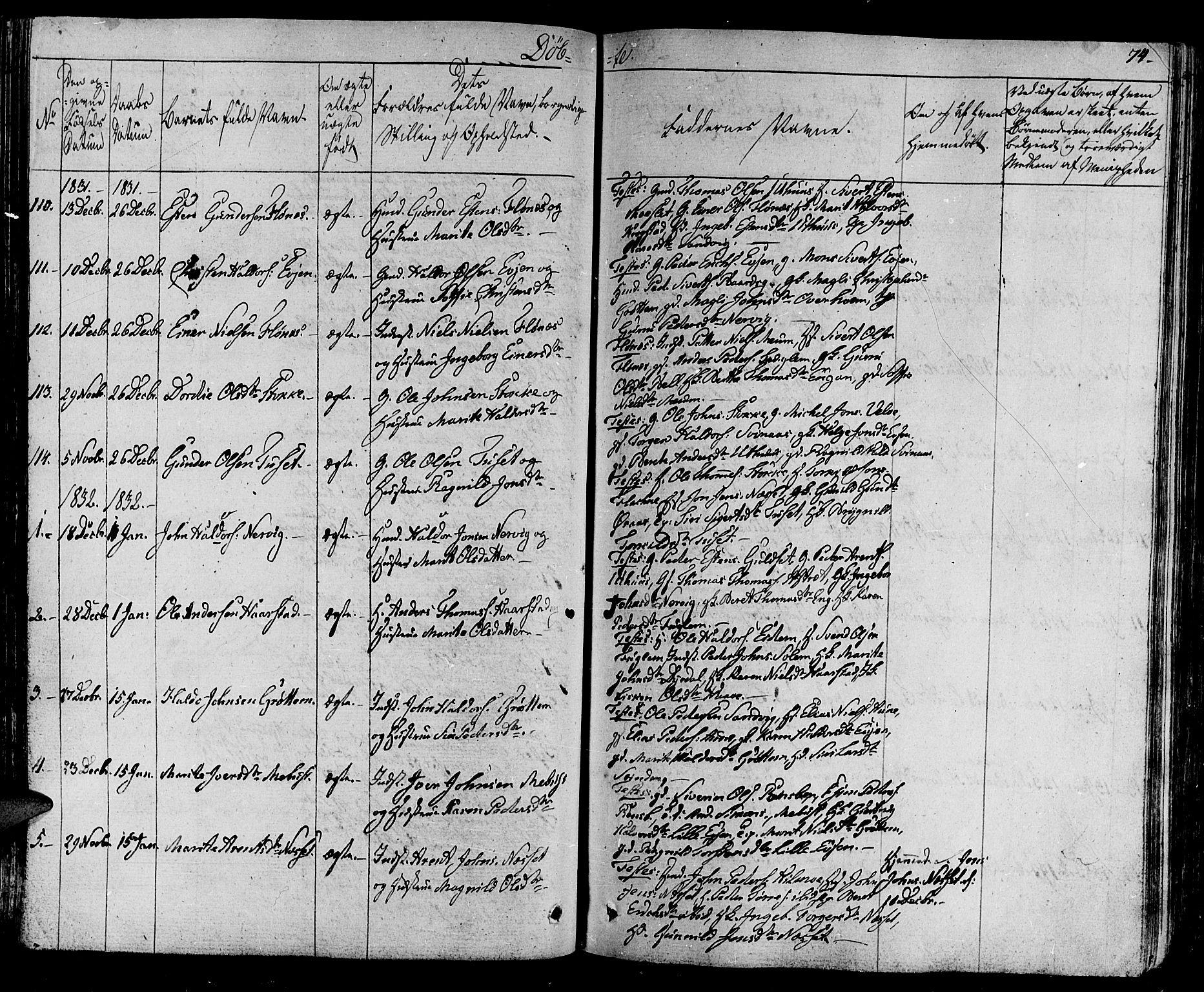 SAT, Ministerialprotokoller, klokkerbøker og fødselsregistre - Sør-Trøndelag, 695/L1143: Ministerialbok nr. 695A05 /1, 1824-1842, s. 74