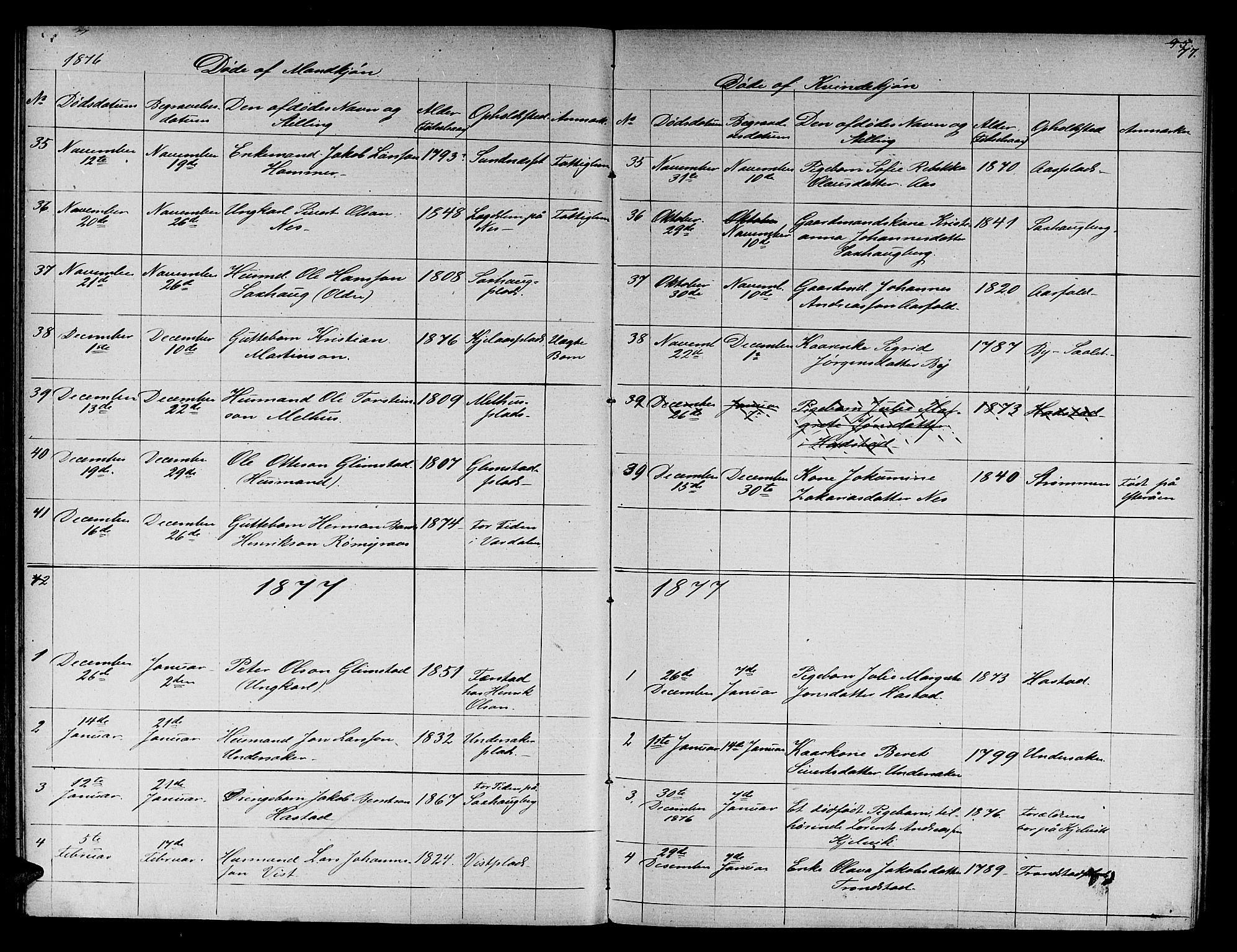 SAT, Ministerialprotokoller, klokkerbøker og fødselsregistre - Nord-Trøndelag, 730/L0300: Klokkerbok nr. 730C03, 1872-1879, s. 77