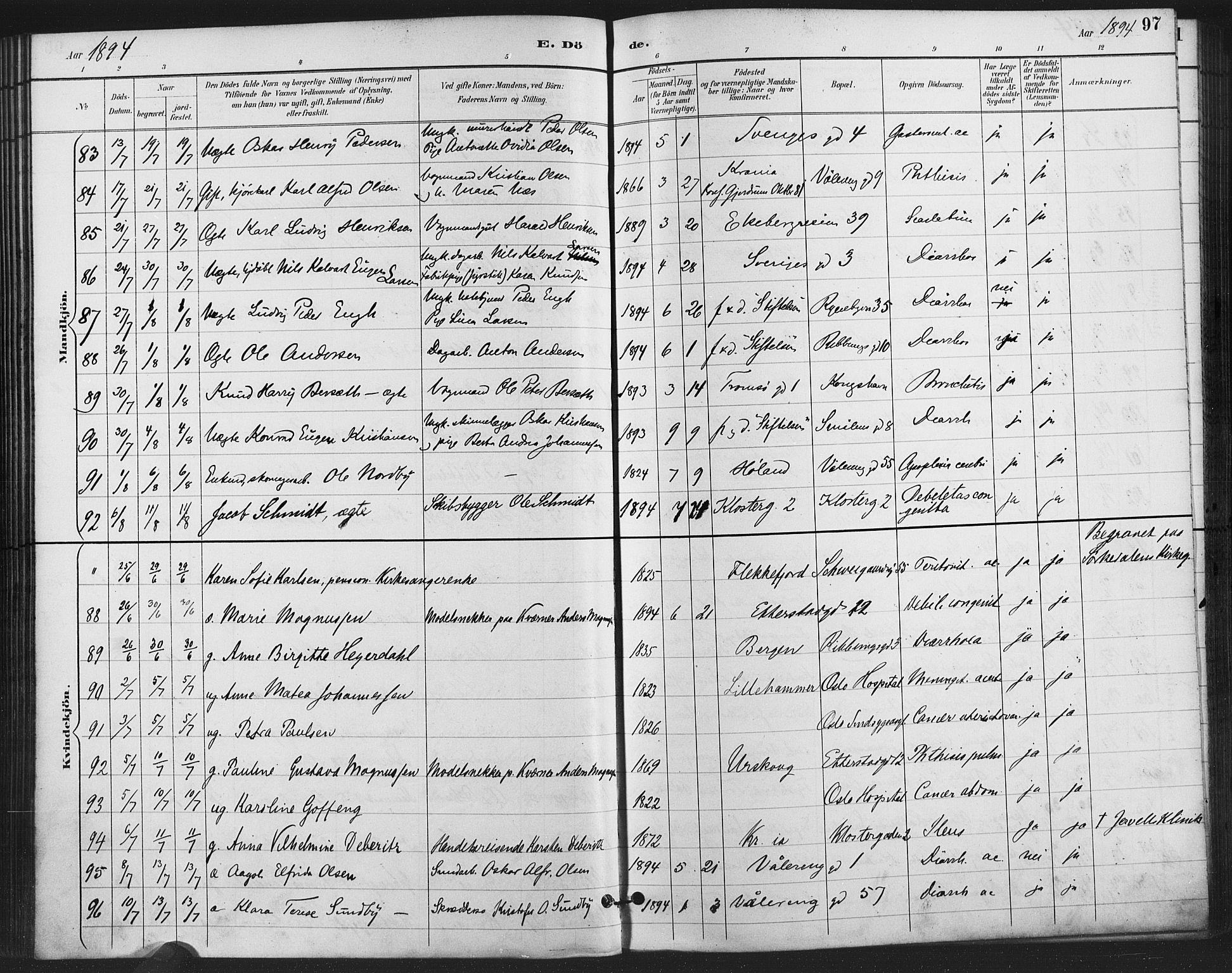 SAO, Gamlebyen prestekontor Kirkebøker, F/Fa/L0009: Ministerialbok nr. 9, 1888-1909, s. 97