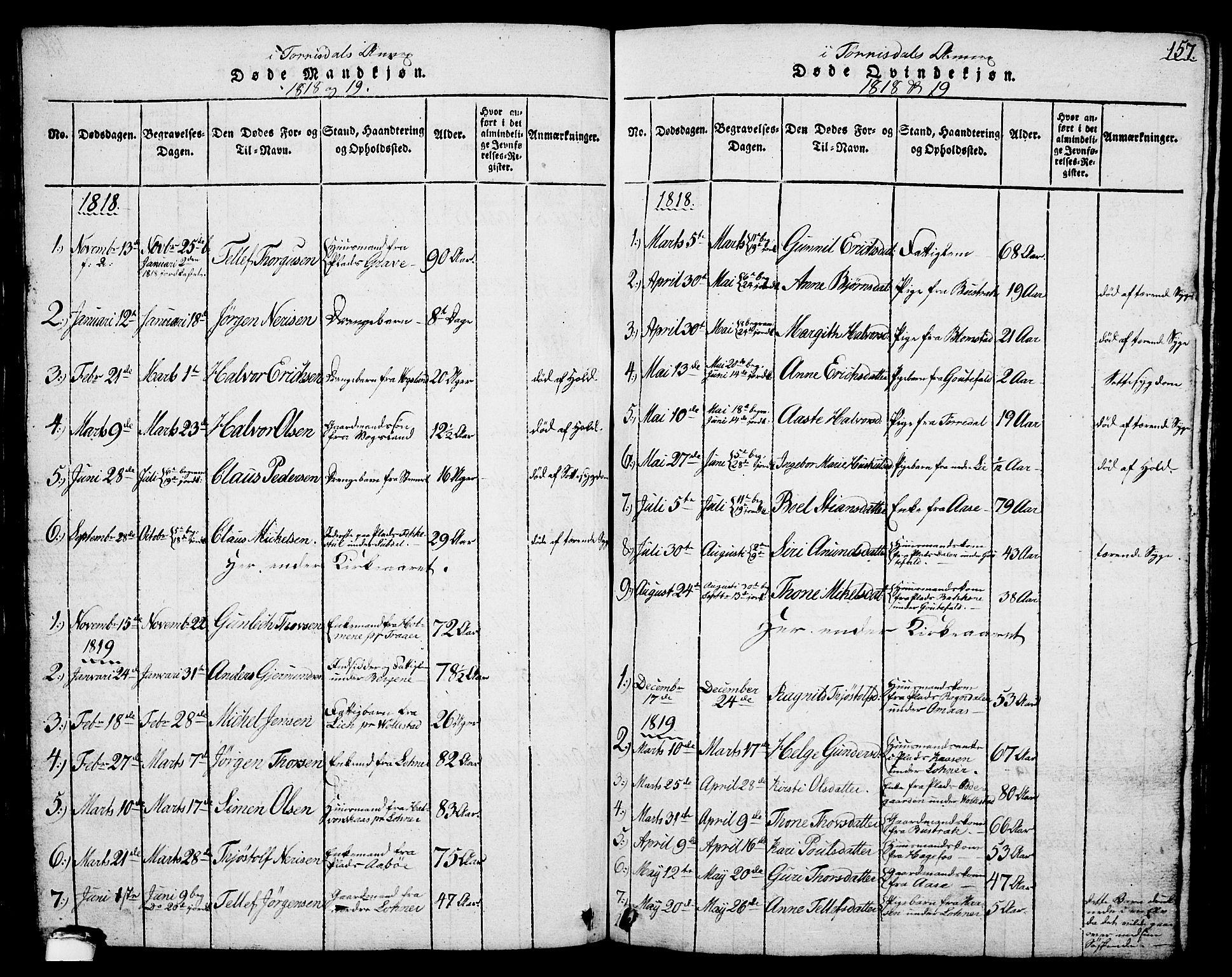 SAKO, Drangedal kirkebøker, G/Ga/L0001: Klokkerbok nr. I 1 /2, 1814-1856, s. 157