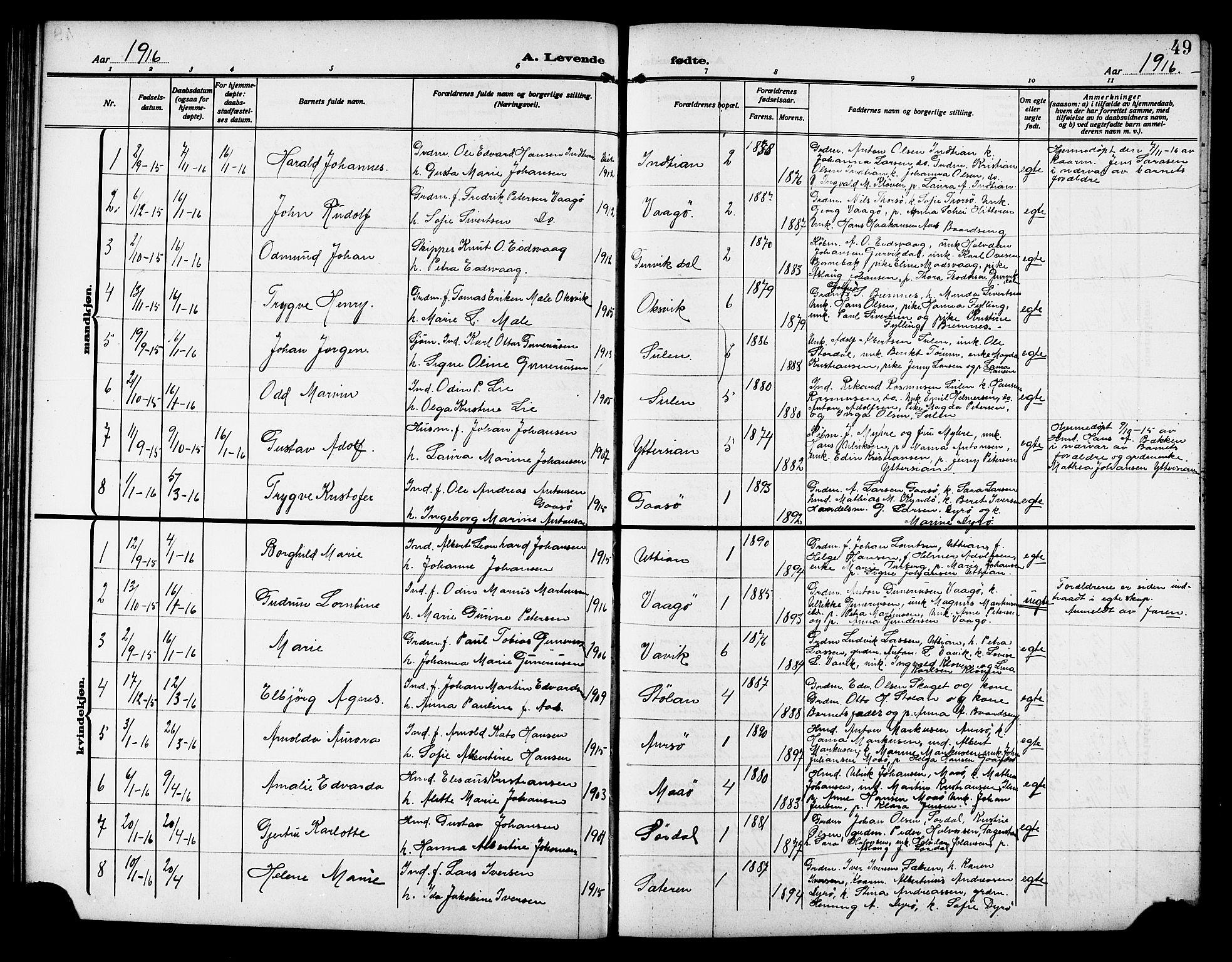 SAT, Ministerialprotokoller, klokkerbøker og fødselsregistre - Sør-Trøndelag, 640/L0588: Klokkerbok nr. 640C05, 1909-1922, s. 49