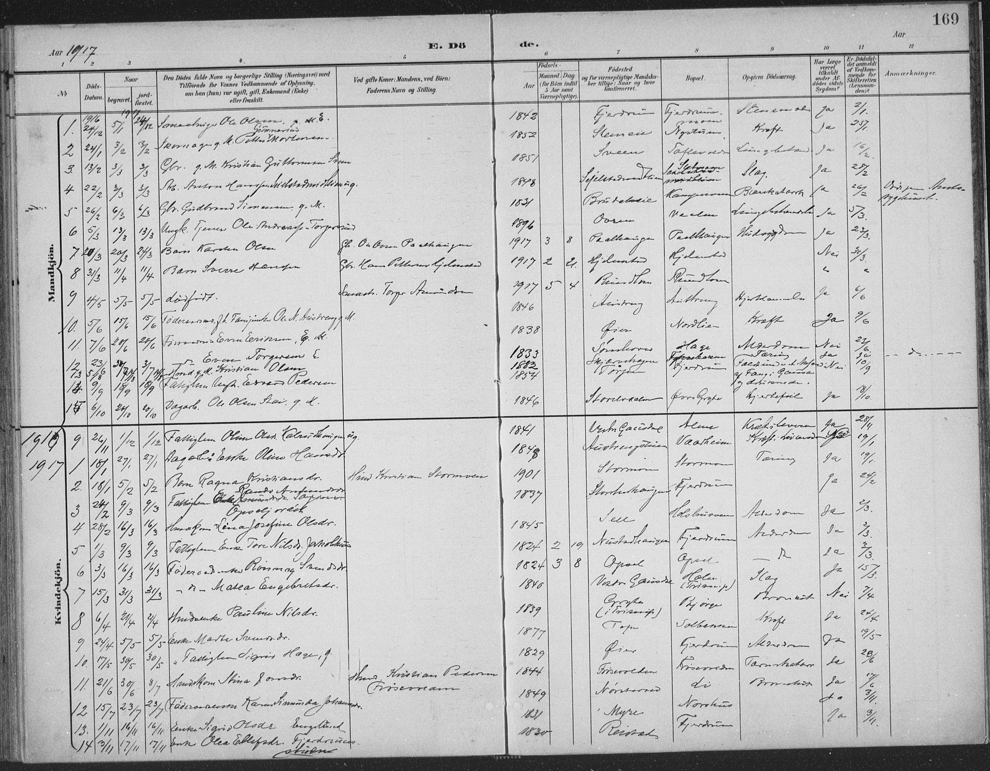 SAH, Østre Gausdal prestekontor, Ministerialbok nr. 4, 1898-1914, s. 169