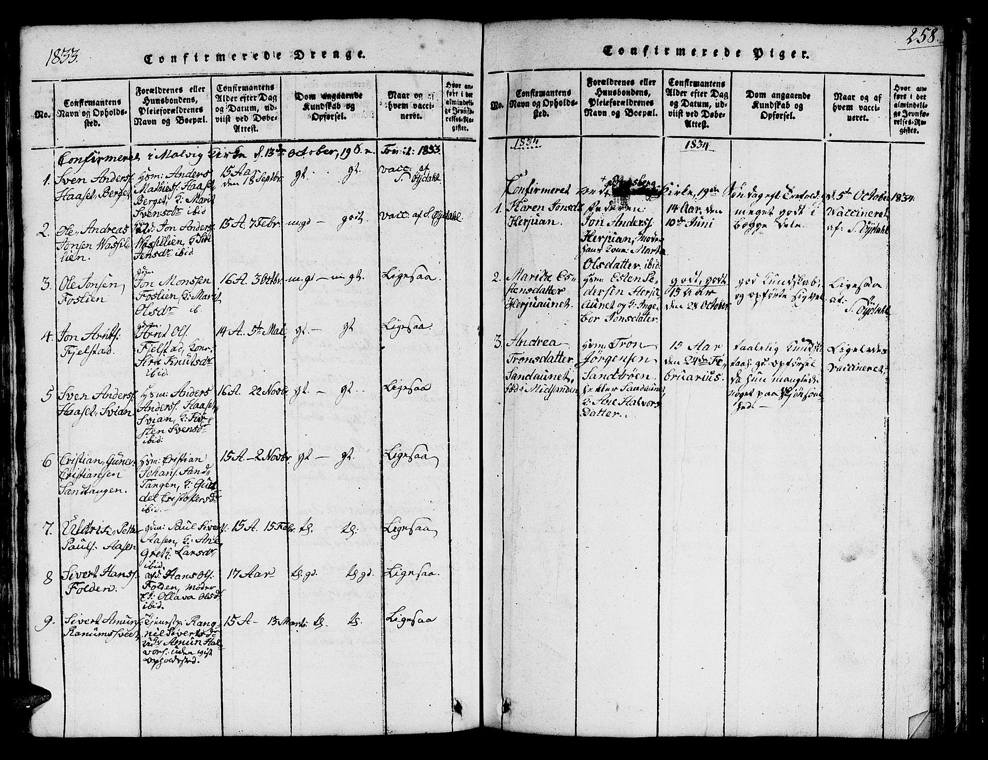 SAT, Ministerialprotokoller, klokkerbøker og fødselsregistre - Sør-Trøndelag, 616/L0420: Klokkerbok nr. 616C03, 1817-1835, s. 258