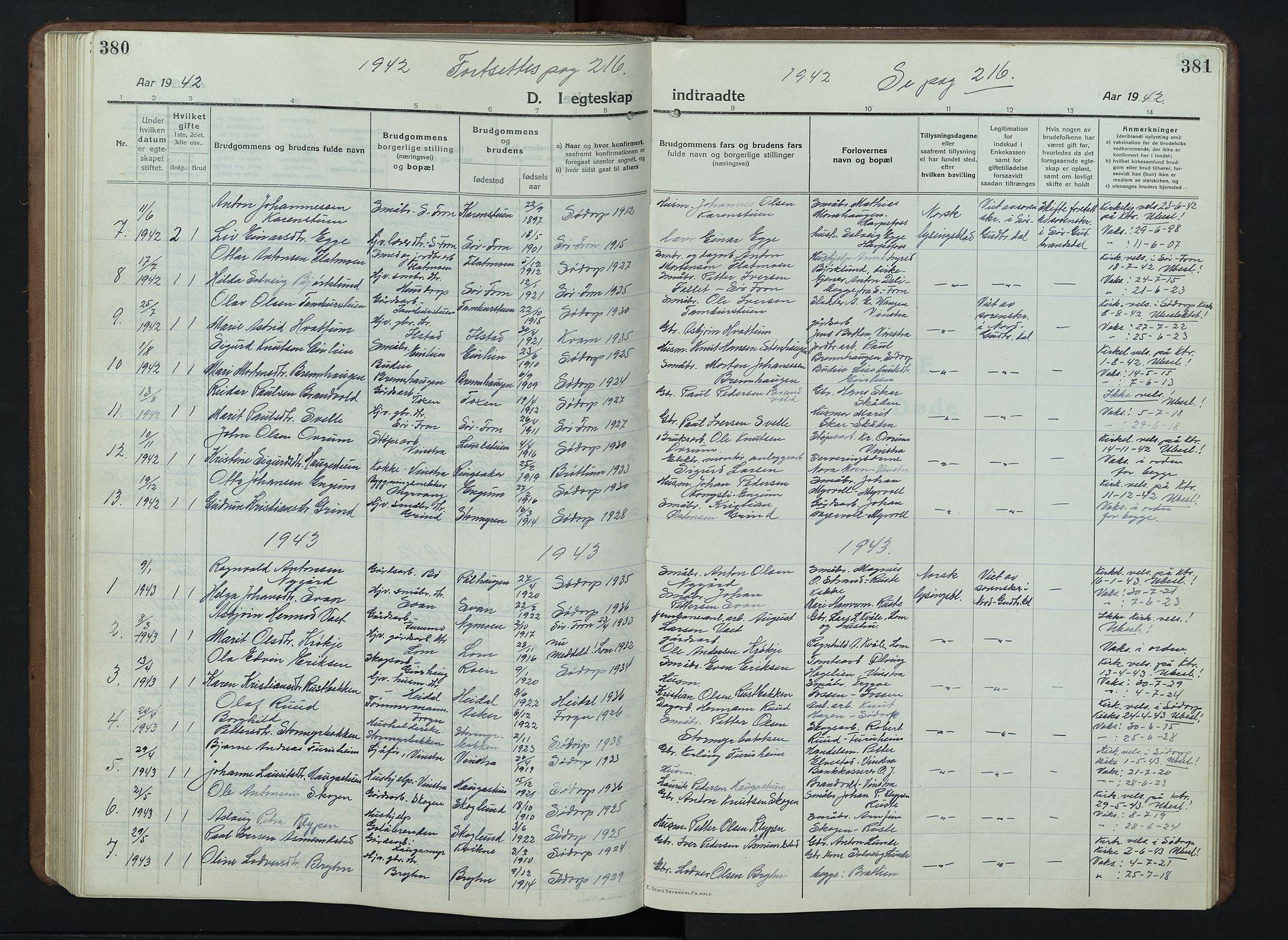 SAH, Nord-Fron prestekontor, Klokkerbok nr. 7, 1915-1946, s. 380-381