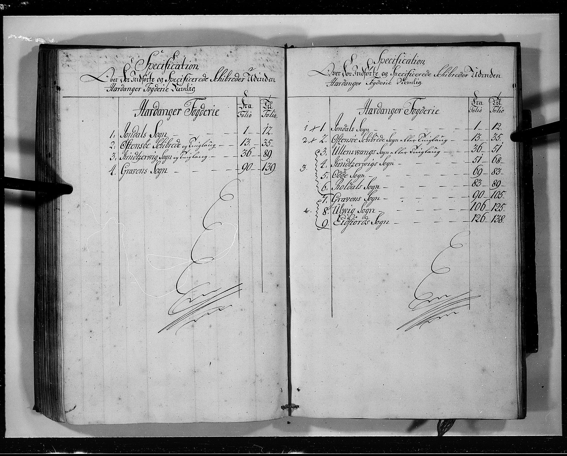 RA, Rentekammeret inntil 1814, Realistisk ordnet avdeling, N/Nb/Nbf/L0136: Hardanger eksaminasjonsprotokoll, 1723, s. 139b-140a