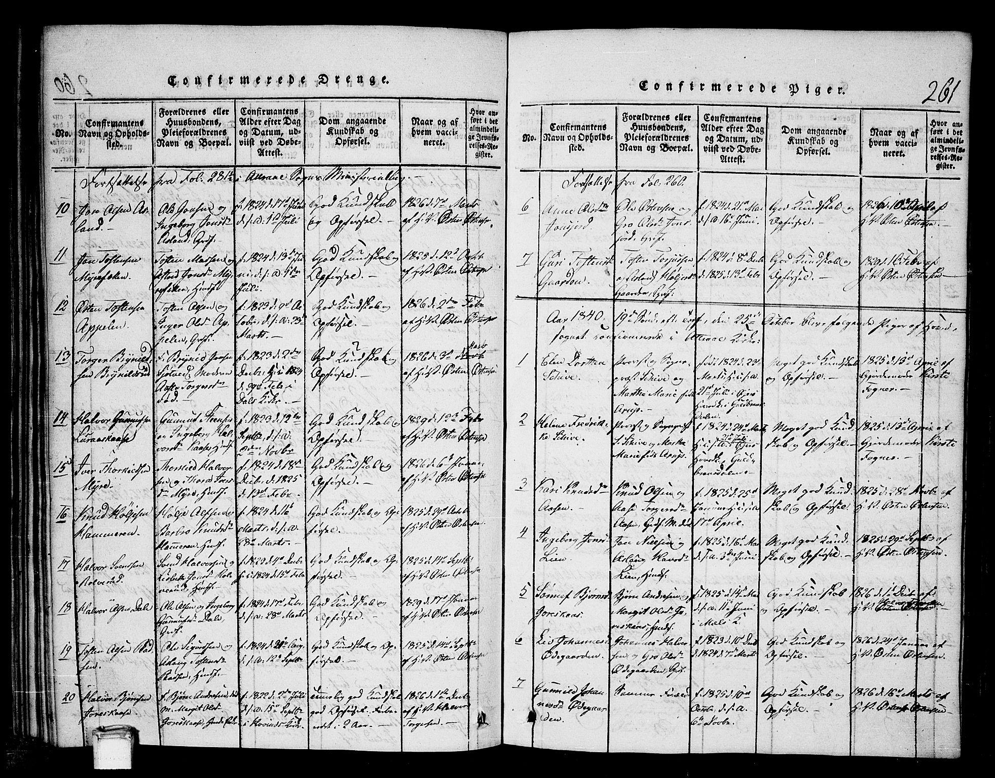SAKO, Tinn kirkebøker, G/Gb/L0001: Klokkerbok nr. II 1 /2, 1837-1850, s. 261