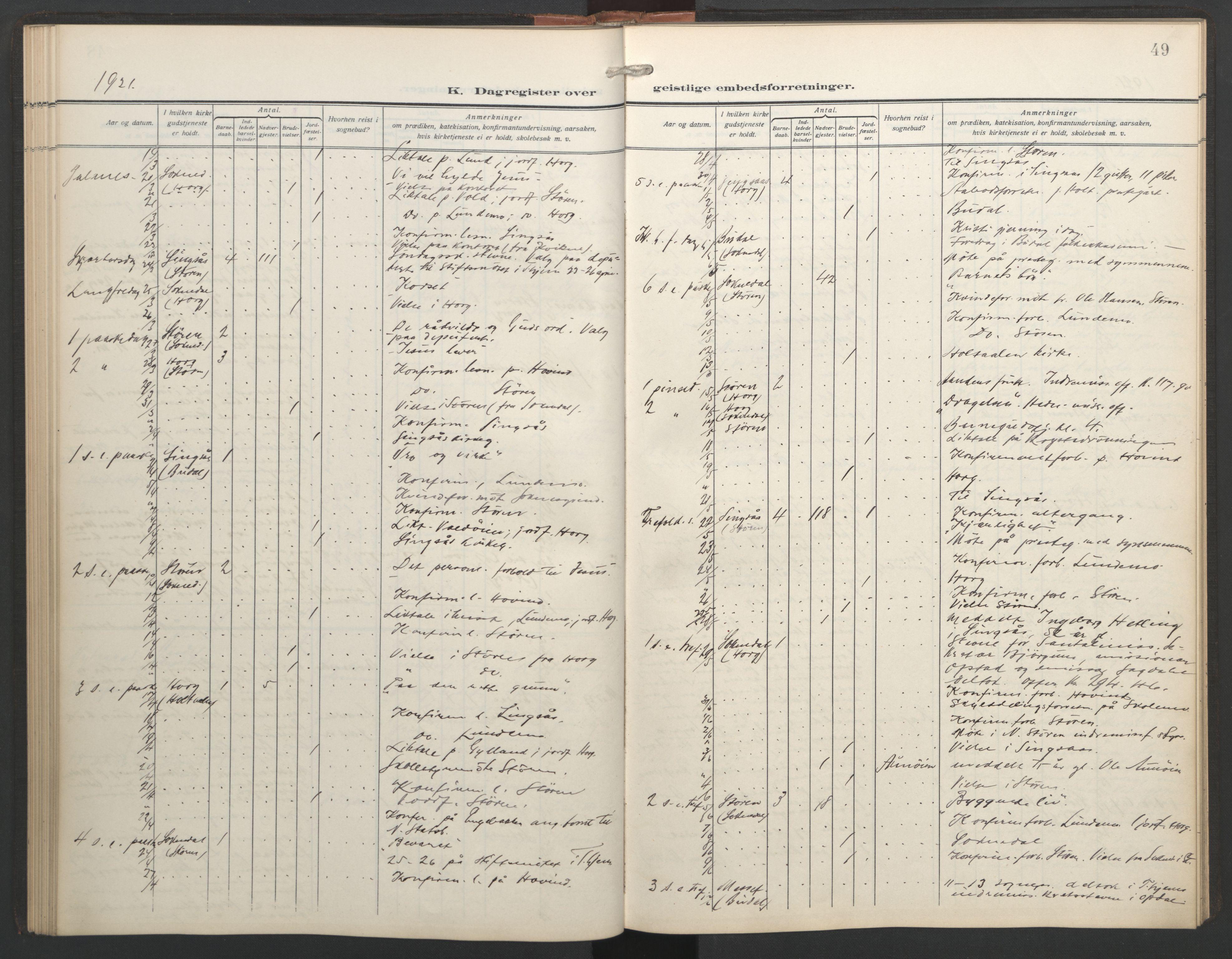 SAT, Ministerialprotokoller, klokkerbøker og fødselsregistre - Sør-Trøndelag, 687/L1006: Dagregister nr. 687A12, 1912-1931, s. 49