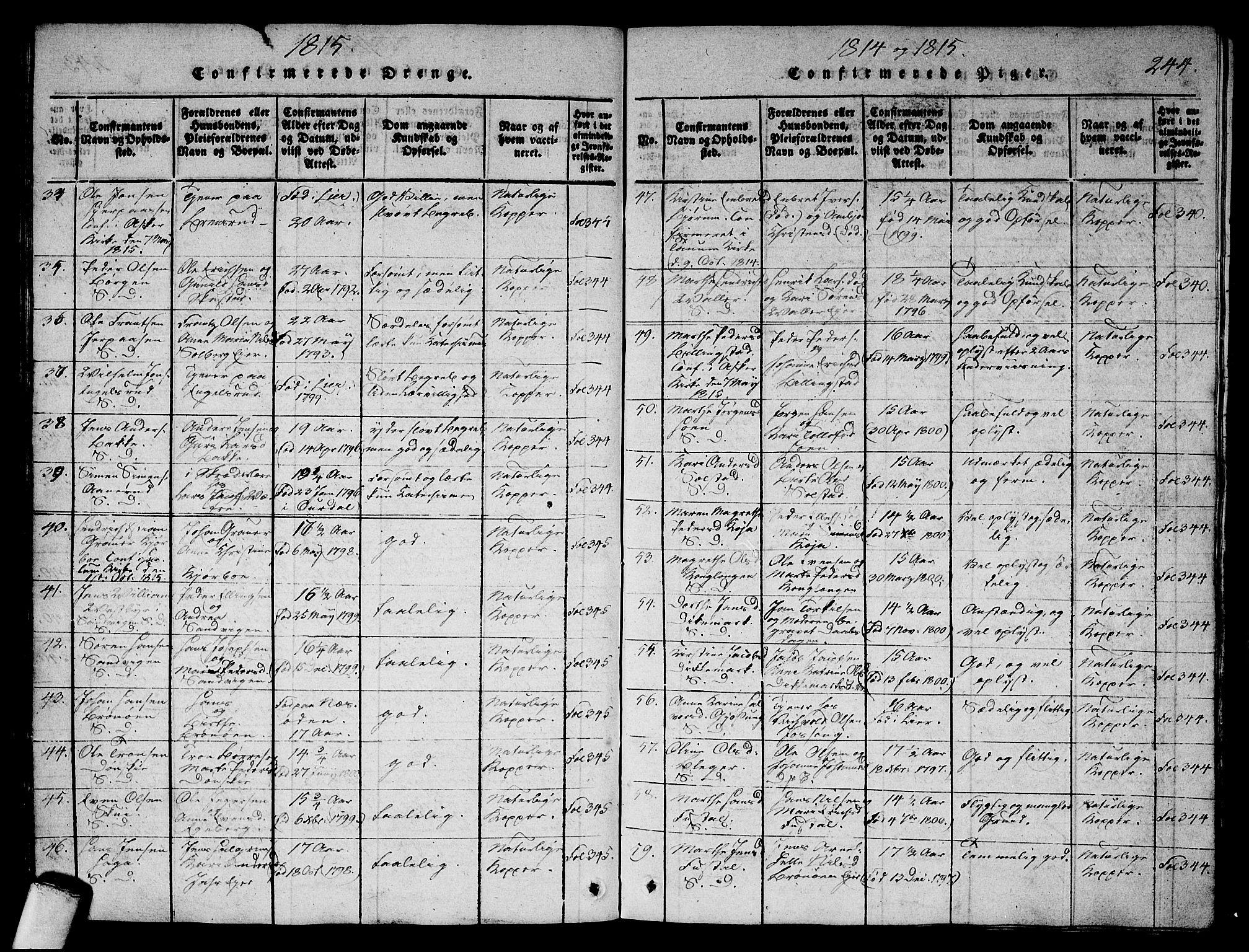SAO, Asker prestekontor Kirkebøker, G/Ga/L0001: Klokkerbok nr. I 1, 1814-1830, s. 244