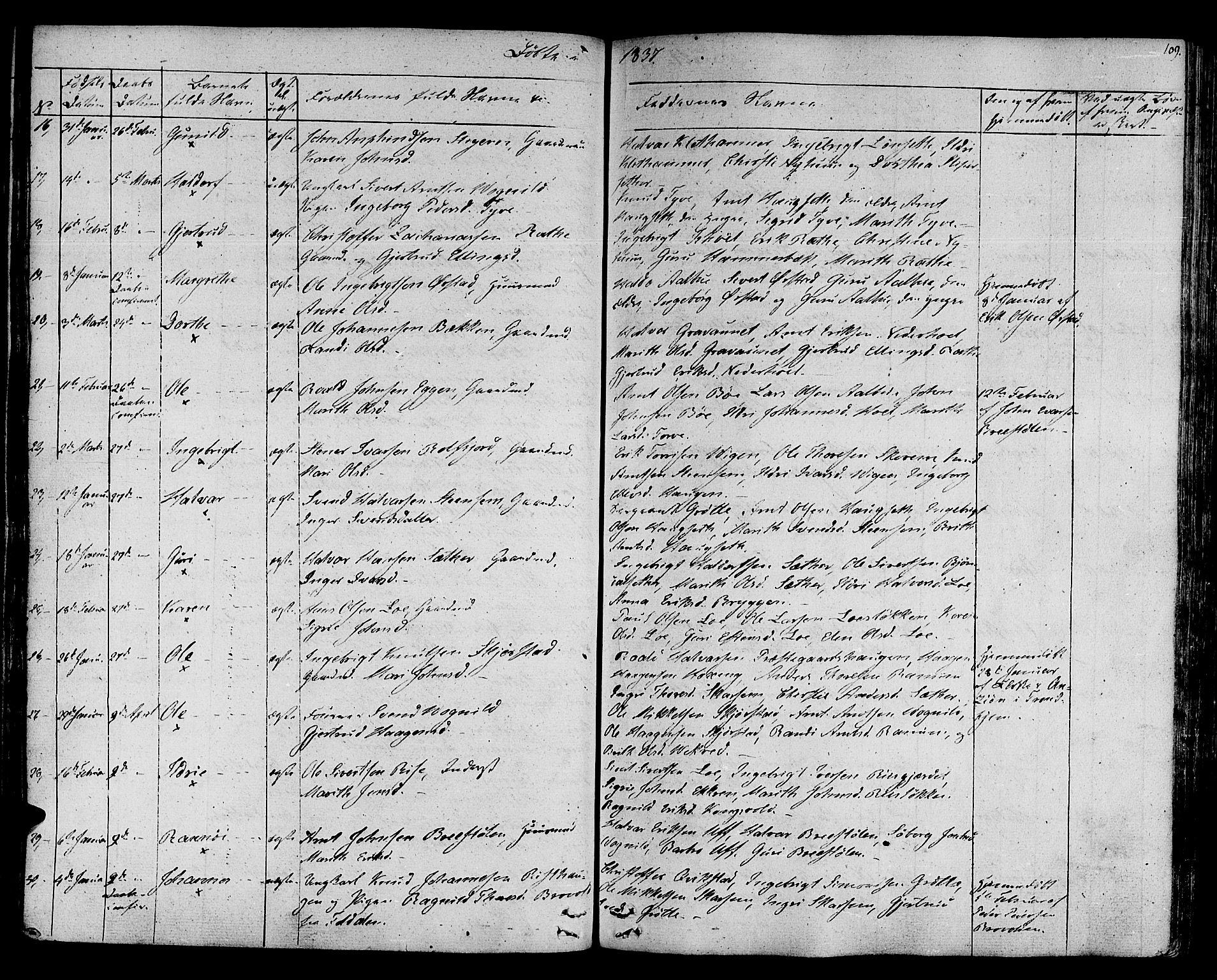 SAT, Ministerialprotokoller, klokkerbøker og fødselsregistre - Sør-Trøndelag, 678/L0897: Ministerialbok nr. 678A06-07, 1821-1847, s. 109