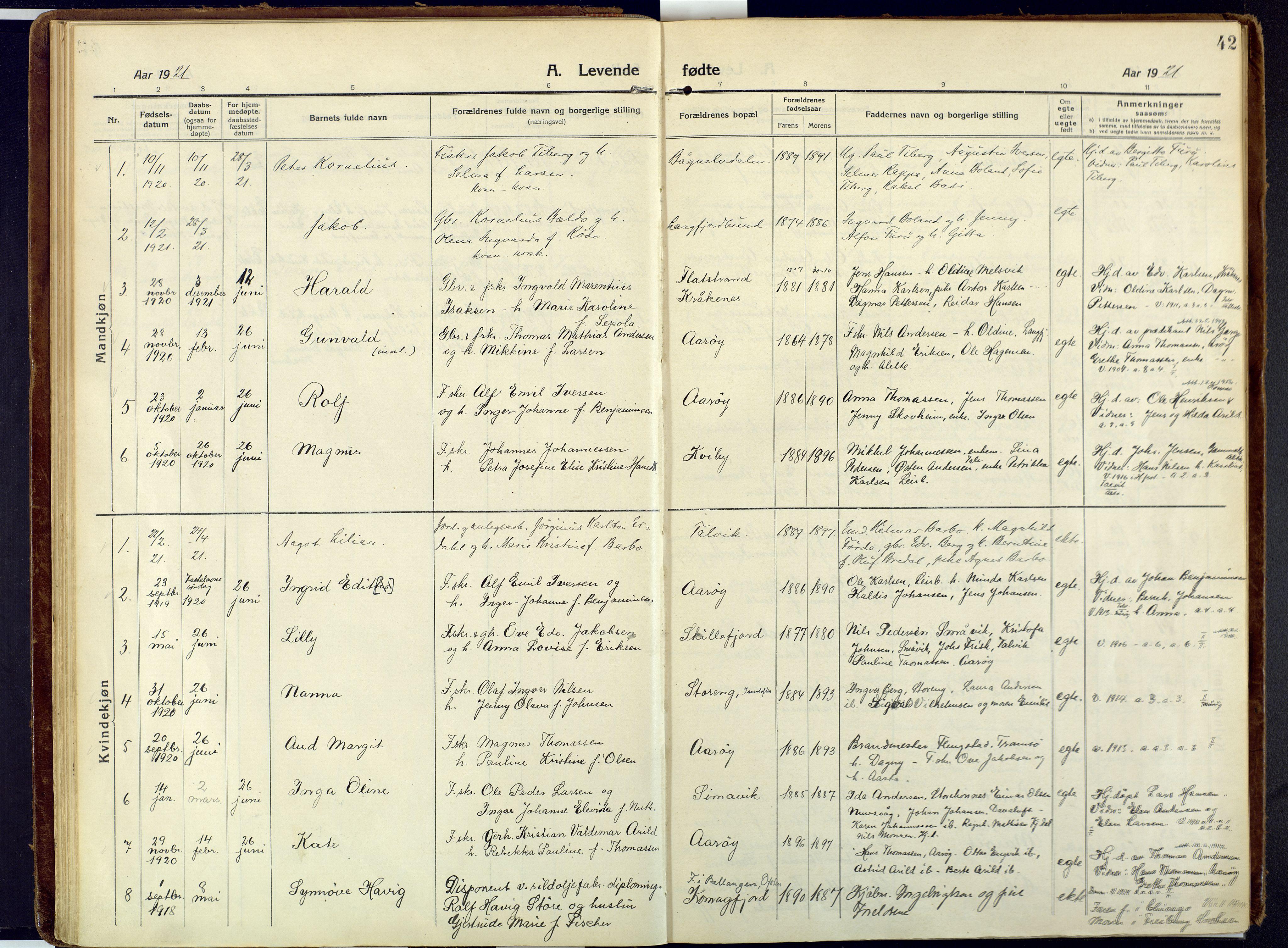 SATØ, Talvik sokneprestkontor, H/Ha/L0018kirke: Ministerialbok nr. 18, 1915-1924, s. 42