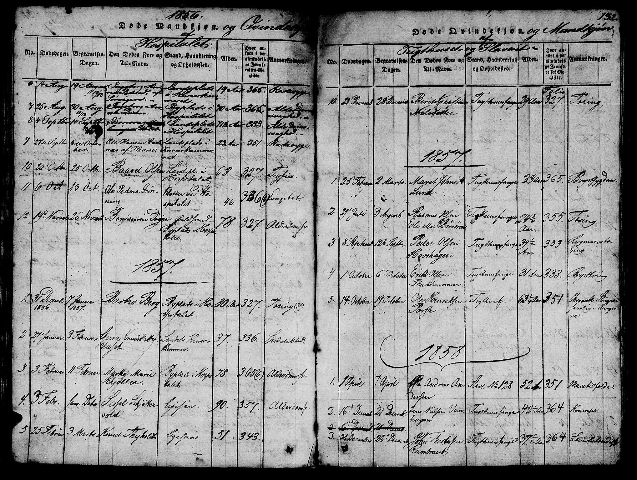 SAT, Ministerialprotokoller, klokkerbøker og fødselsregistre - Sør-Trøndelag, 623/L0478: Klokkerbok nr. 623C01, 1815-1873, s. 132