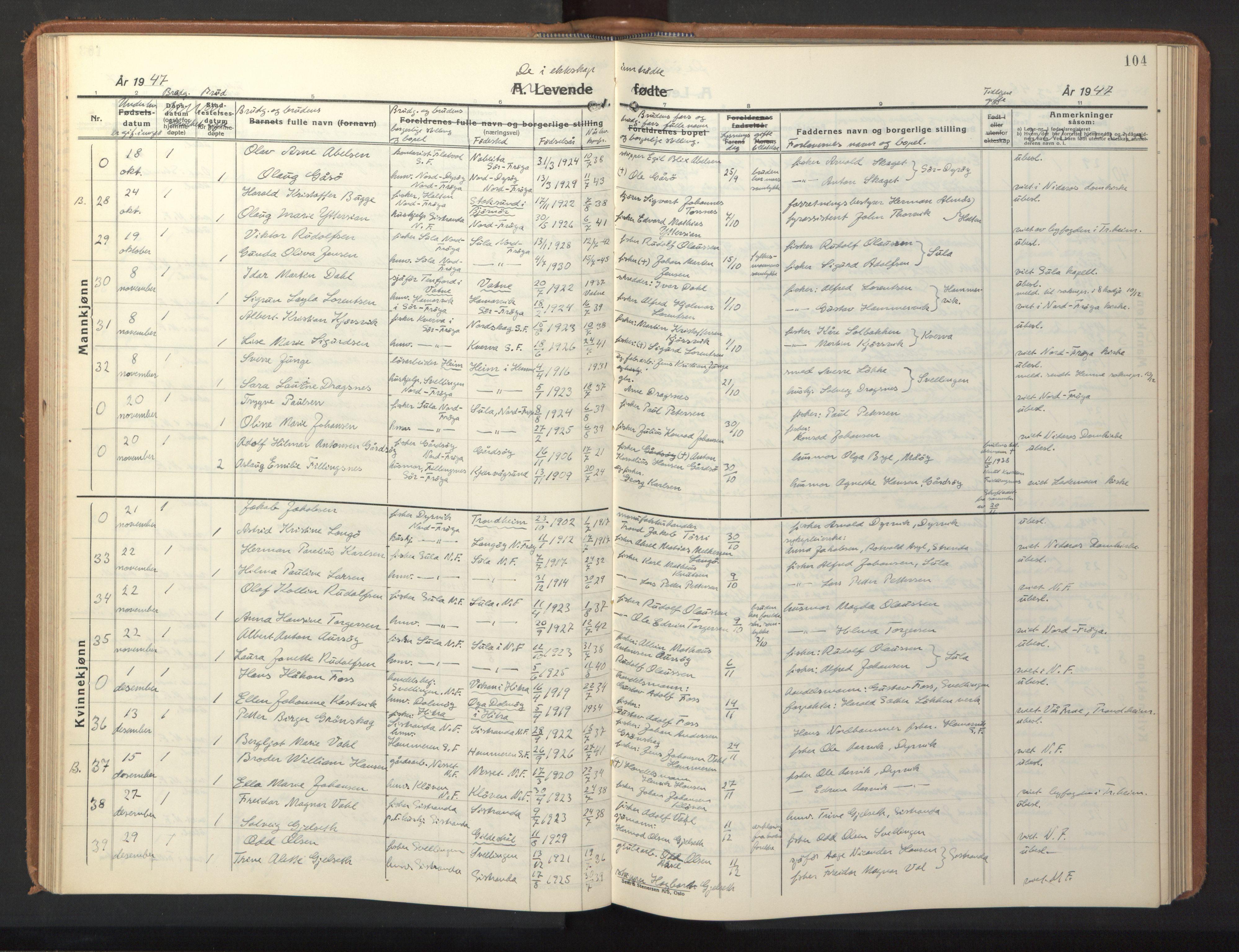 SAT, Ministerialprotokoller, klokkerbøker og fødselsregistre - Sør-Trøndelag, 640/L0590: Klokkerbok nr. 640C07, 1935-1948, s. 104