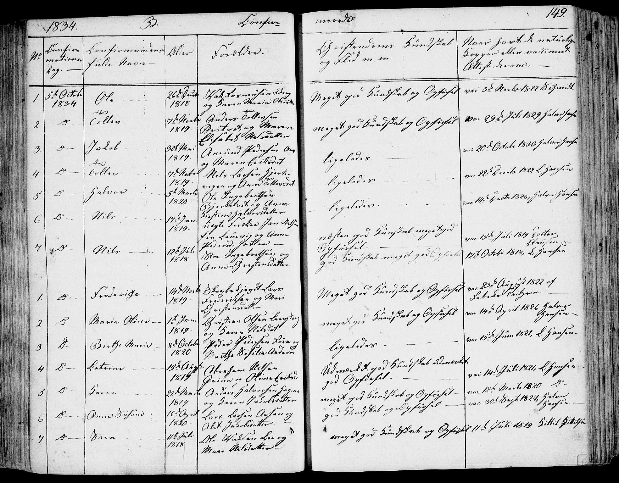 SAKO, Eidanger kirkebøker, F/Fa/L0008: Ministerialbok nr. 8, 1831-1858, s. 149