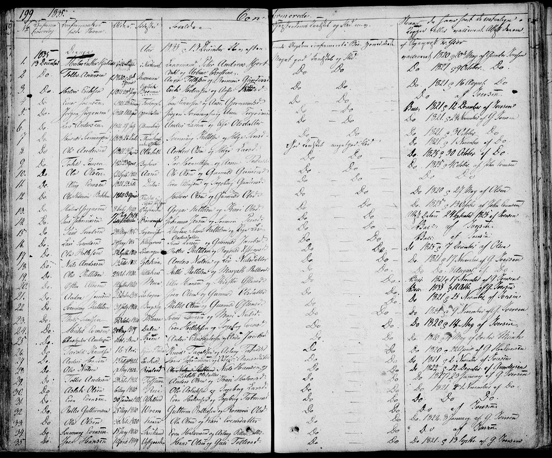 SAKO, Bø kirkebøker, F/Fa/L0007: Ministerialbok nr. 7, 1831-1848, s. 199