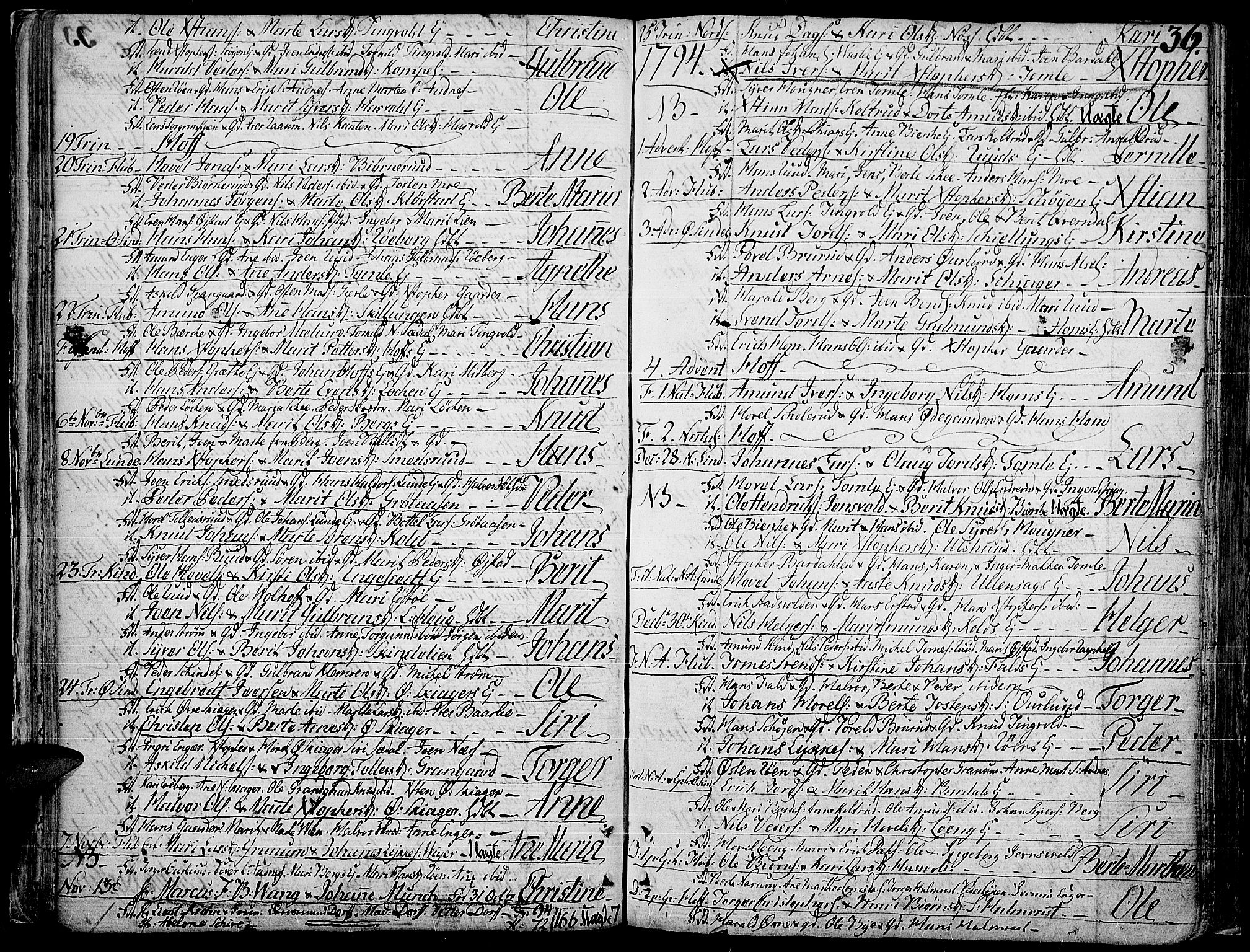 SAH, Land prestekontor, Ministerialbok nr. 6, 1784-1813, s. 36