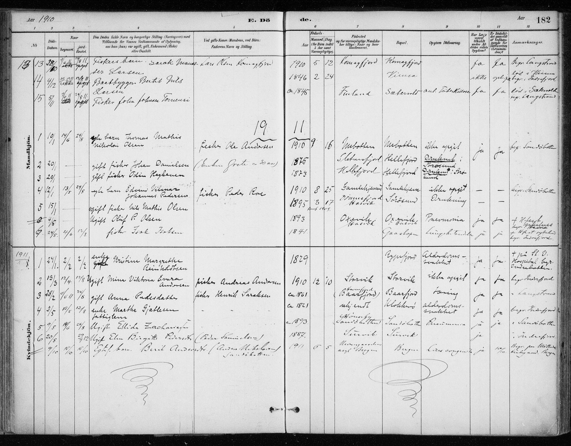 SATØ, Hammerfest sokneprestkontor, H/Ha/L0013.kirke: Ministerialbok nr. 13, 1898-1917, s. 182