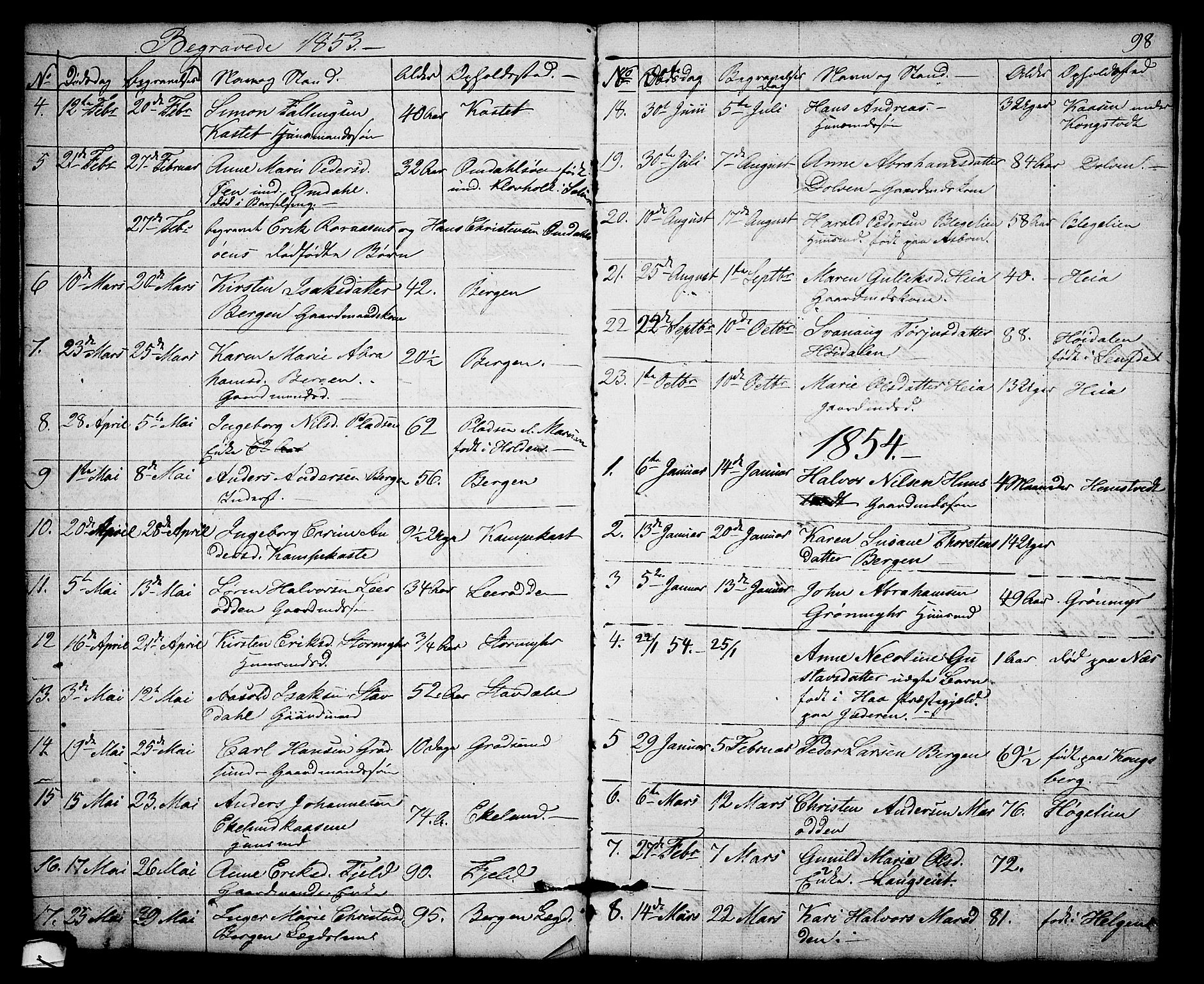 SAKO, Solum kirkebøker, G/Gb/L0001: Klokkerbok nr. II 1, 1848-1859, s. 98