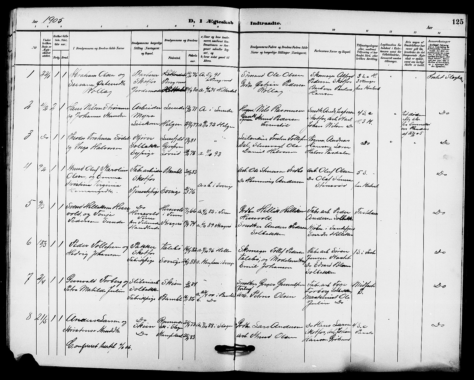 SAKO, Solum kirkebøker, G/Gb/L0004: Klokkerbok nr. II 4, 1898-1905, s. 125