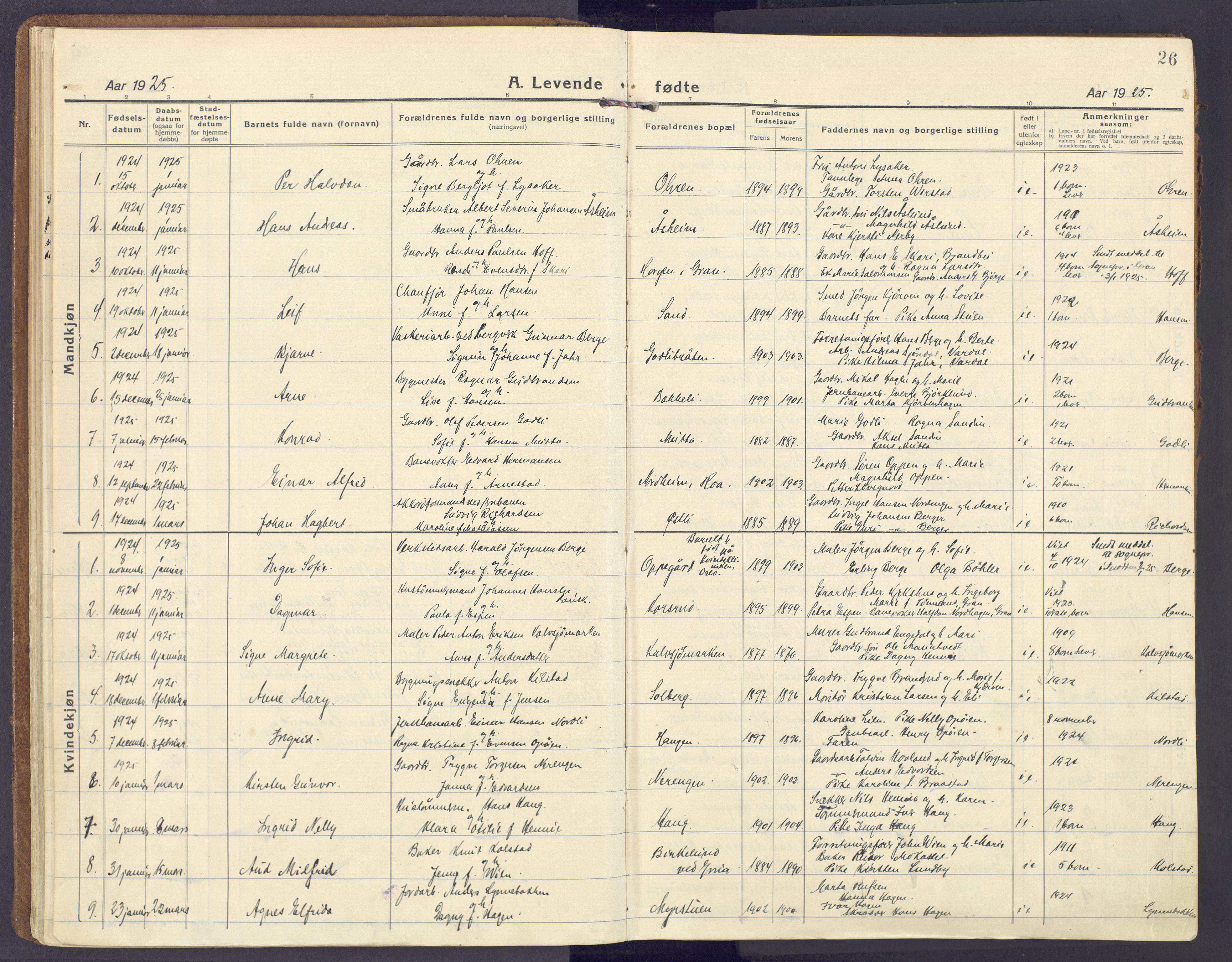 SAH, Lunner prestekontor, H/Ha/Haa/L0002: Ministerialbok nr. 2, 1922-1931, s. 26