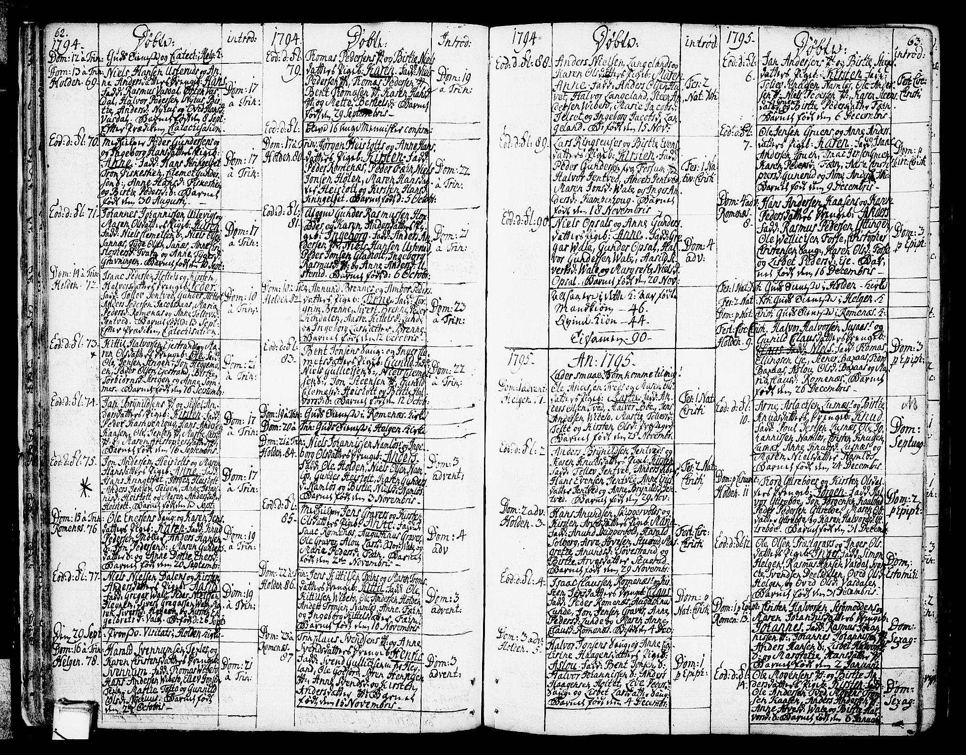 SAKO, Holla kirkebøker, F/Fa/L0002: Ministerialbok nr. 2, 1779-1814, s. 62-63