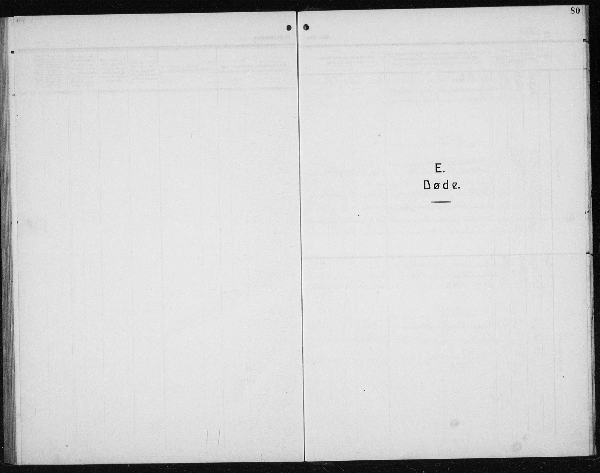 SAT, Ministerialprotokoller, klokkerbøker og fødselsregistre - Sør-Trøndelag, 608/L0342: Klokkerbok nr. 608C08, 1912-1938, s. 80