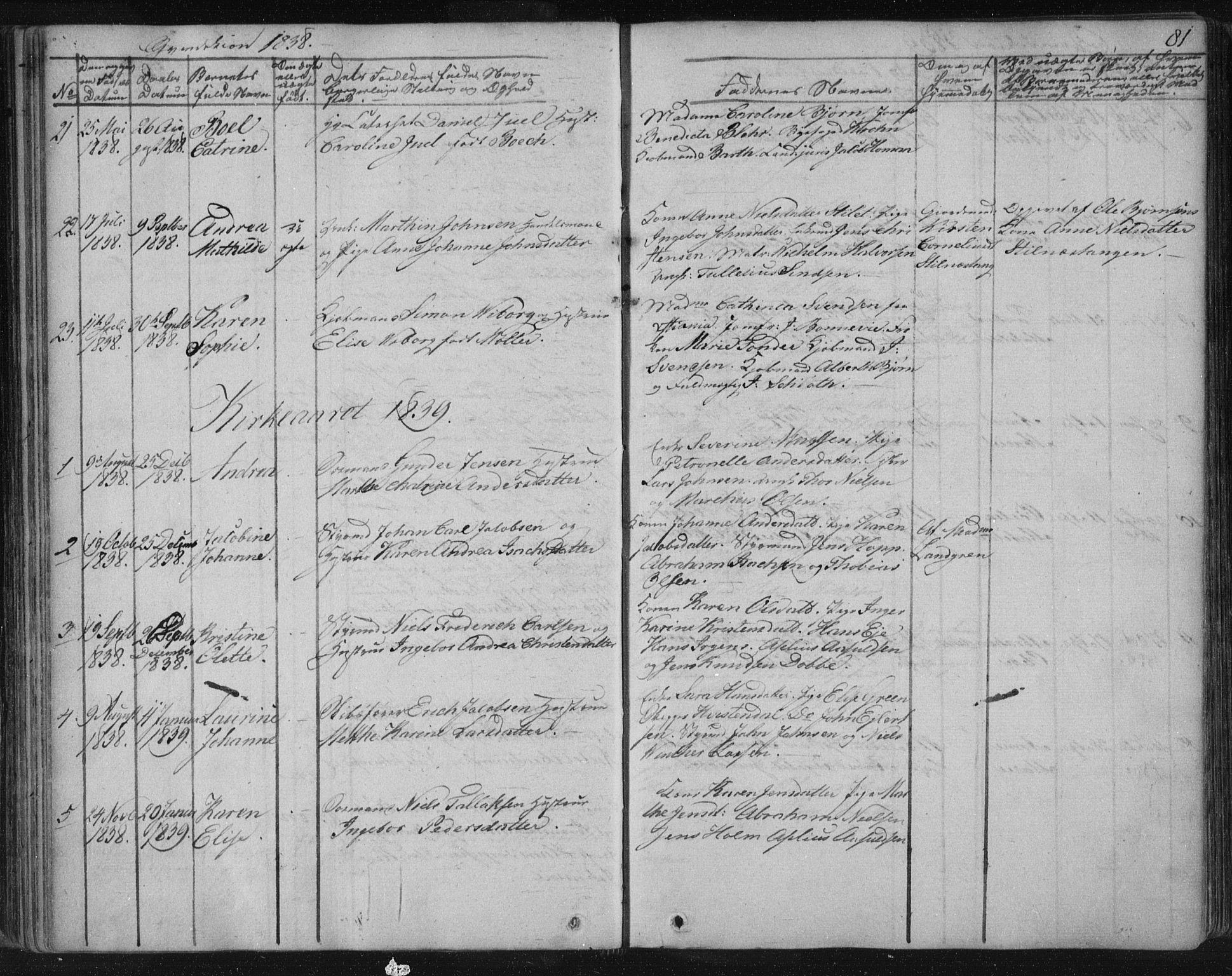 SAKO, Kragerø kirkebøker, F/Fa/L0005: Ministerialbok nr. 5, 1832-1847, s. 81