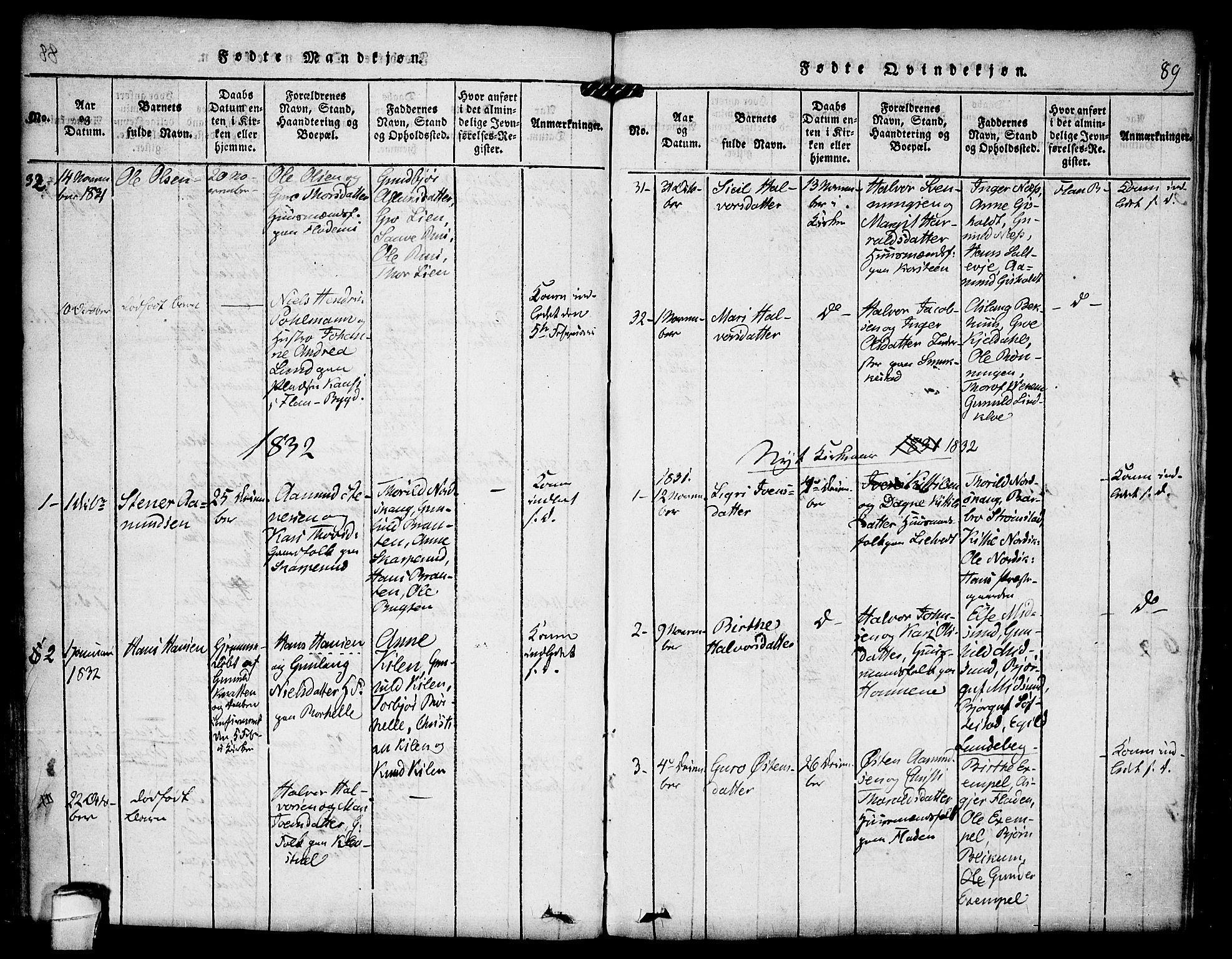 SAKO, Kviteseid kirkebøker, F/Fa/L0005: Ministerialbok nr. I 5, 1815-1836, s. 89