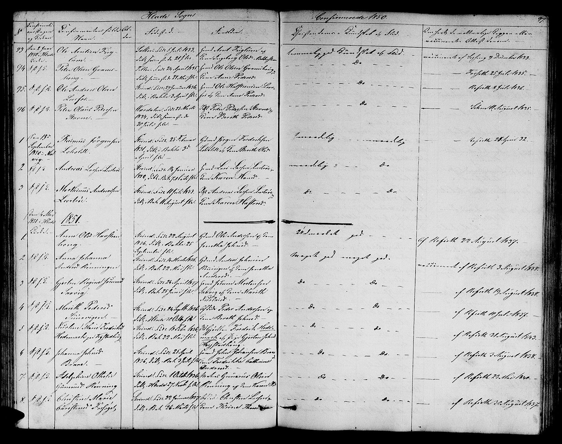 SAT, Ministerialprotokoller, klokkerbøker og fødselsregistre - Sør-Trøndelag, 606/L0310: Klokkerbok nr. 606C06, 1850-1859, s. 97