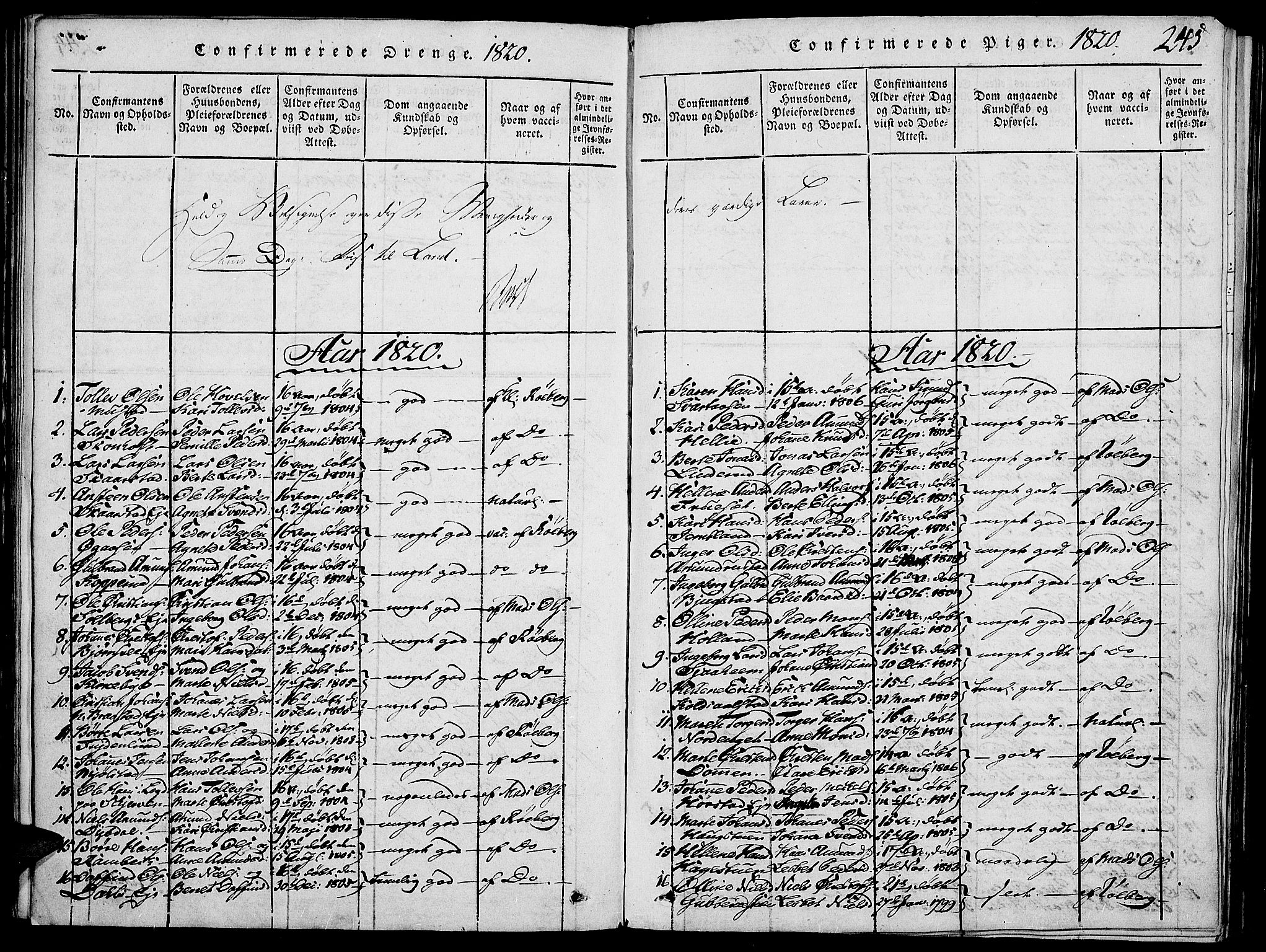 SAH, Vardal prestekontor, H/Ha/Haa/L0004: Ministerialbok nr. 4, 1814-1831, s. 245