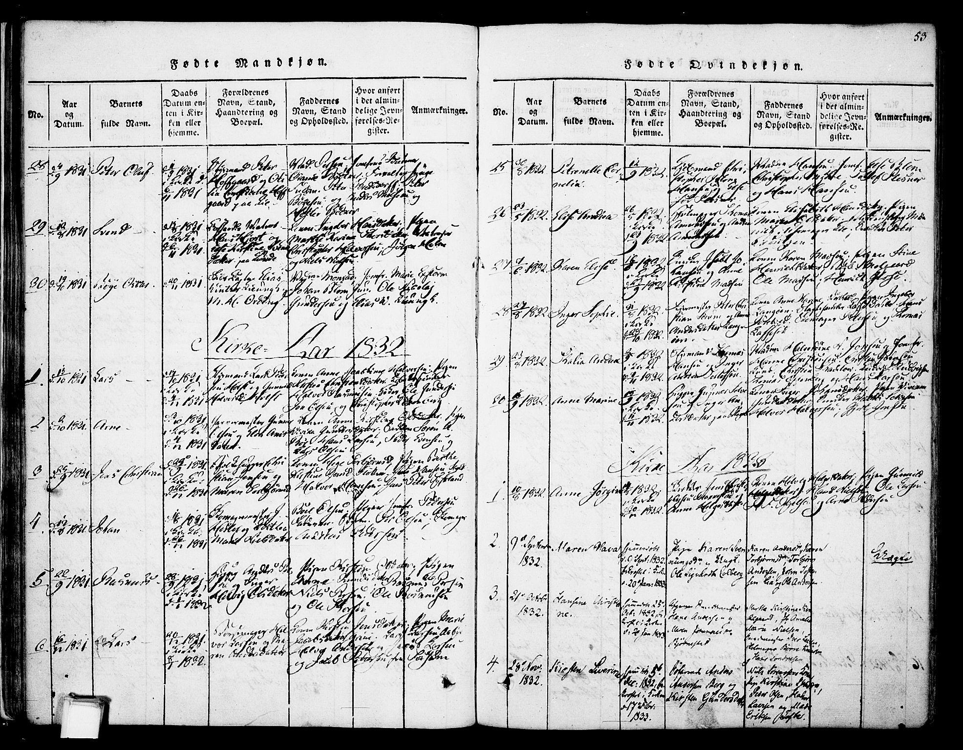 SAKO, Skien kirkebøker, F/Fa/L0005: Ministerialbok nr. 5, 1814-1843, s. 53