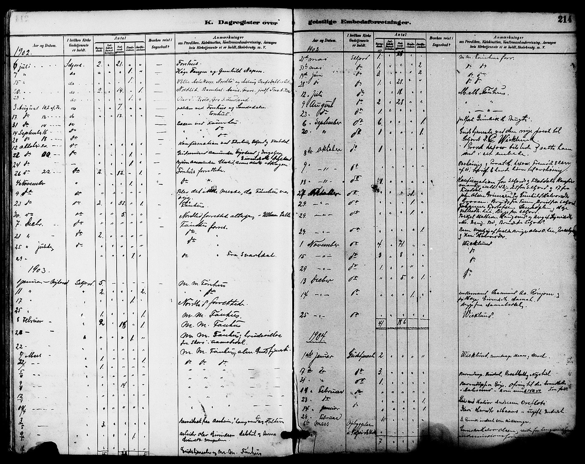 SAKO, Seljord kirkebøker, G/Ga/L0005: Klokkerbok nr. I 5, 1887-1914, s. 214