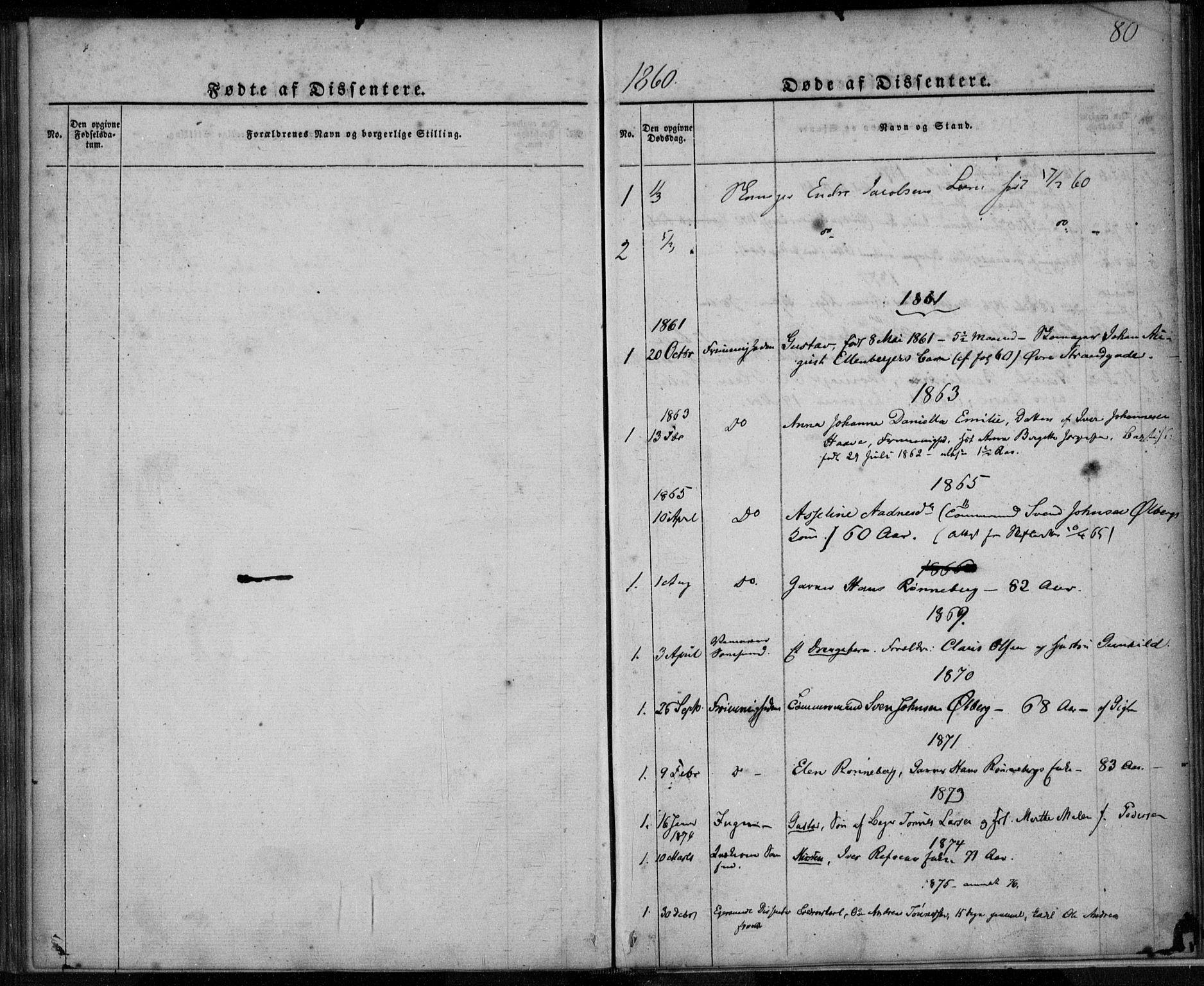 SAST, Domkirken sokneprestkontor, 30/30BA/L0021: Ministerialbok nr. A 20, 1860-1877, s. 80