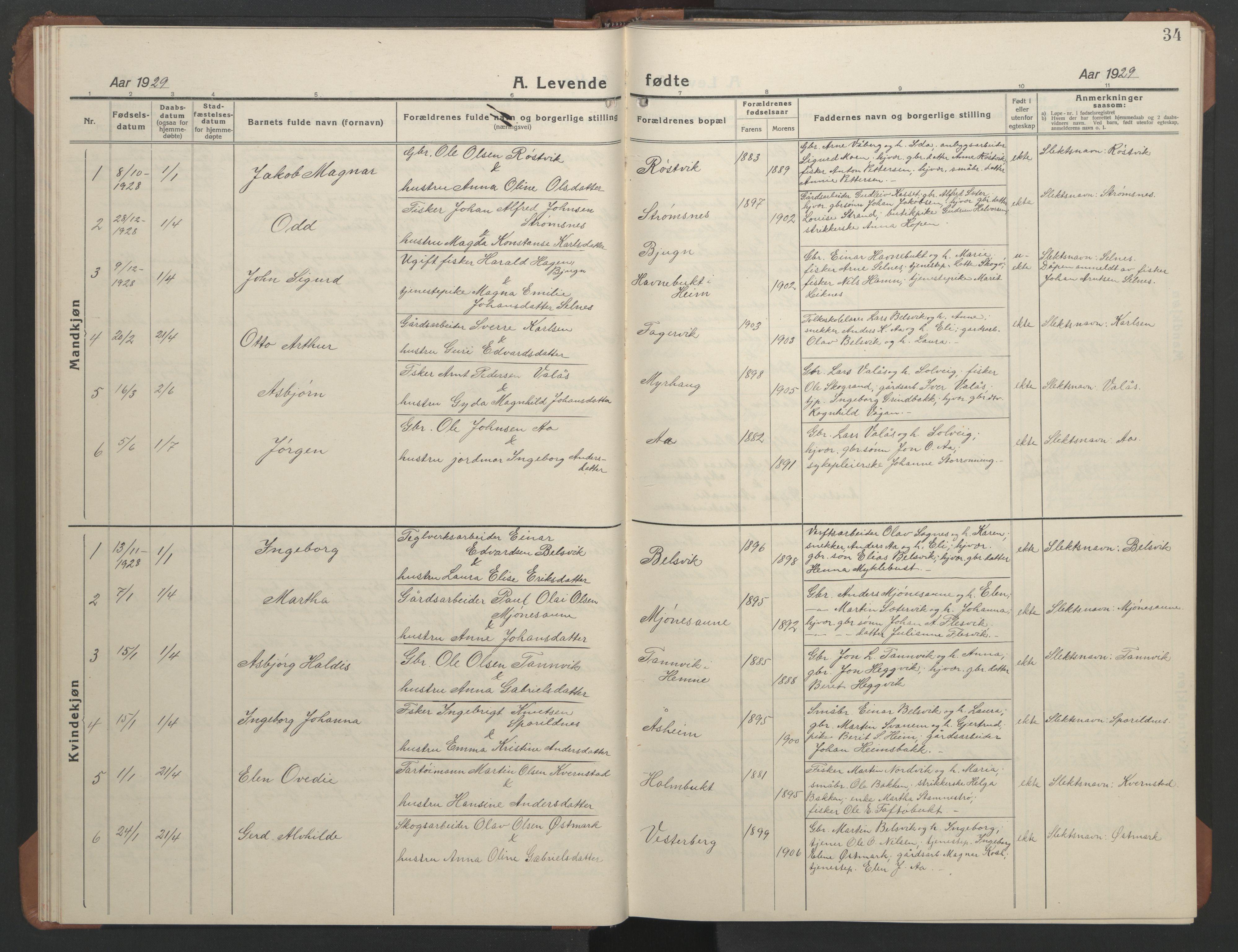 SAT, Ministerialprotokoller, klokkerbøker og fødselsregistre - Sør-Trøndelag, 633/L0521: Klokkerbok nr. 633C03, 1921-1941, s. 34