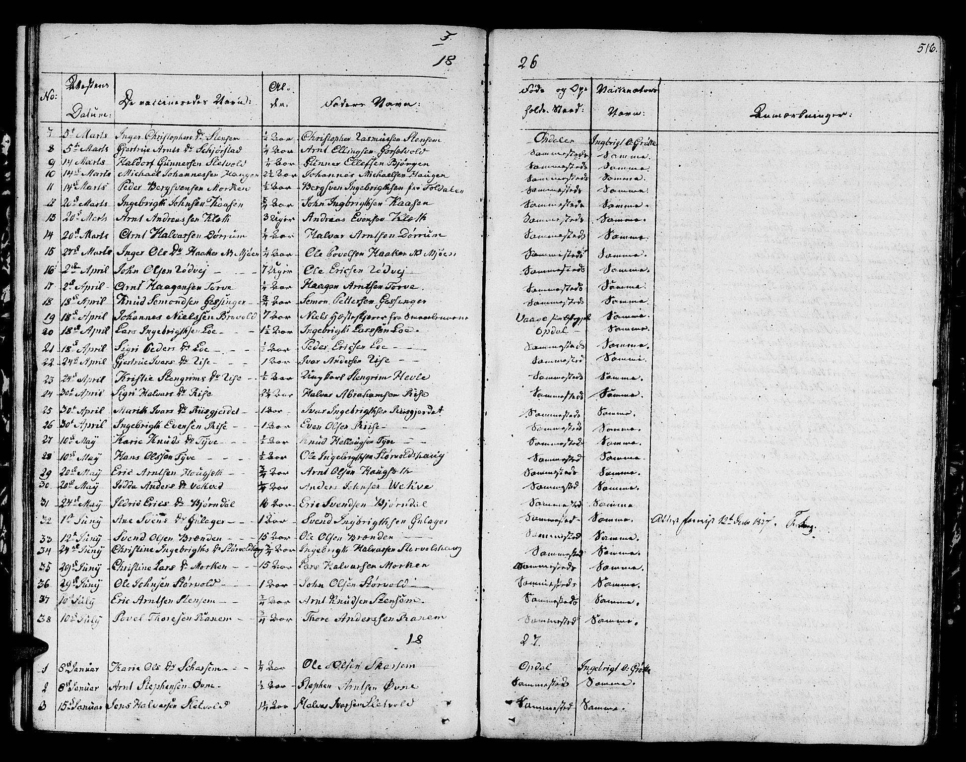 SAT, Ministerialprotokoller, klokkerbøker og fødselsregistre - Sør-Trøndelag, 678/L0897: Ministerialbok nr. 678A06-07, 1821-1847, s. 516