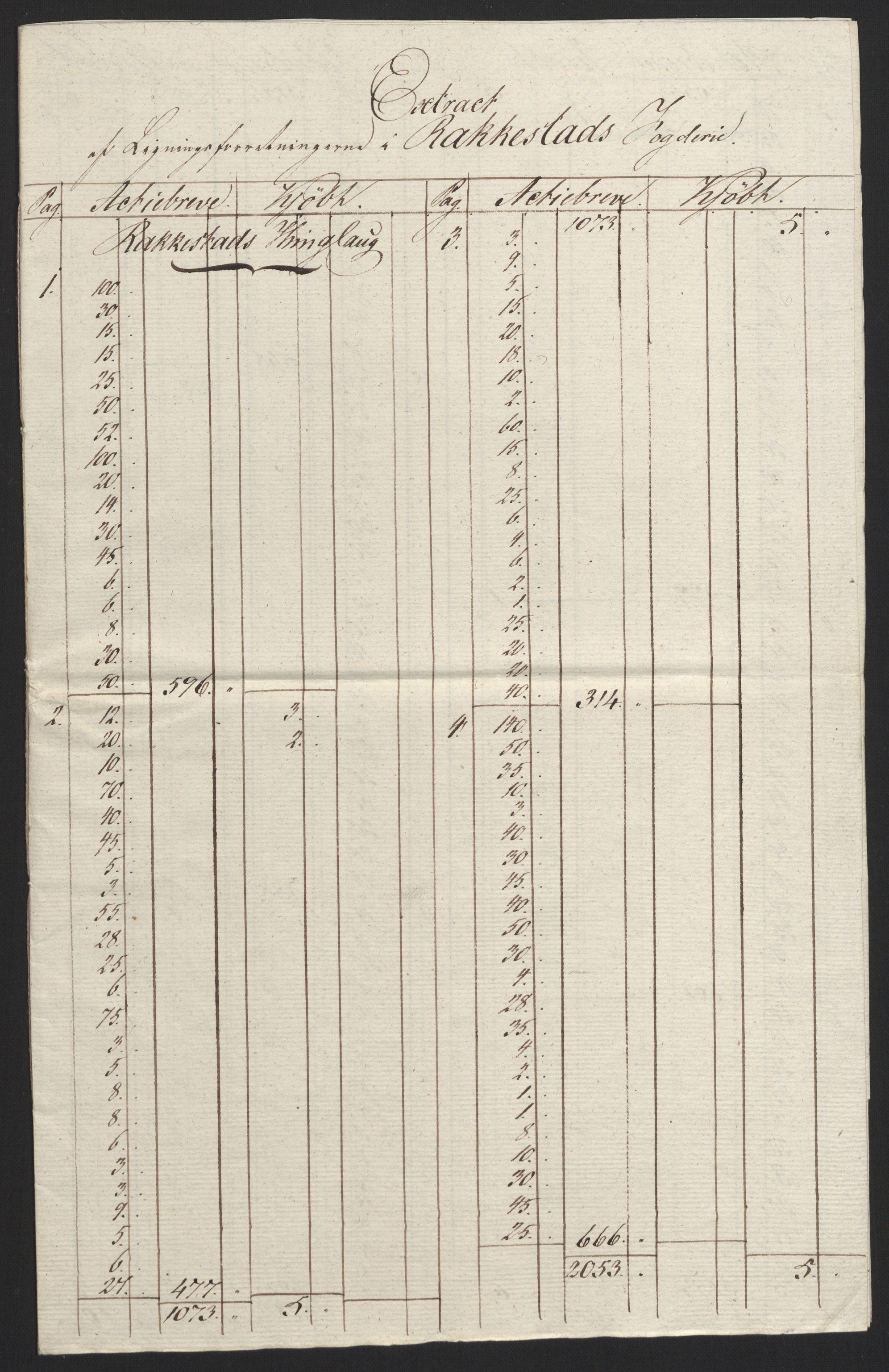 NOBA, Norges Bank/Sølvskatten 1816*, 1816-1817, s. 49
