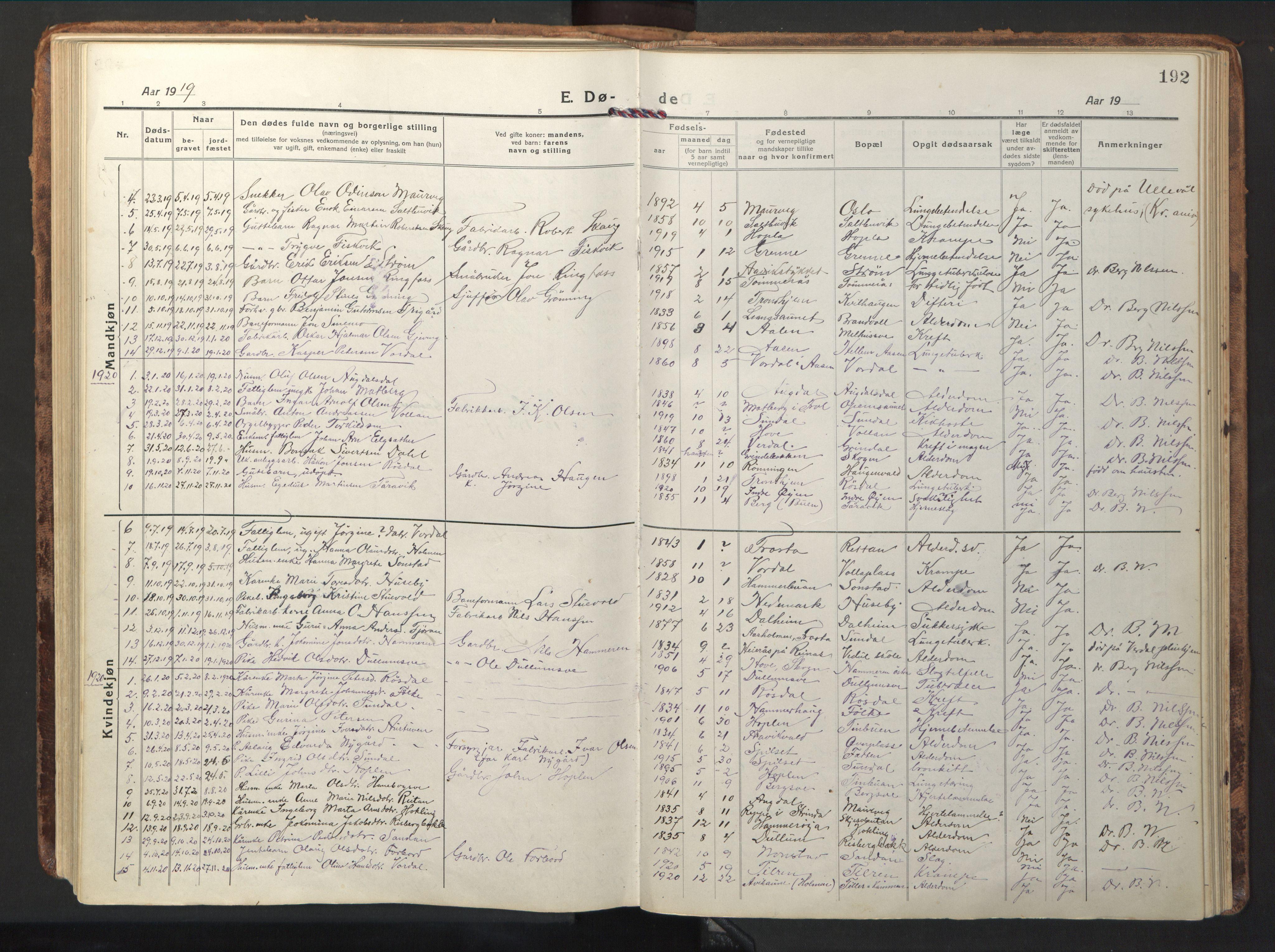 SAT, Ministerialprotokoller, klokkerbøker og fødselsregistre - Nord-Trøndelag, 714/L0136: Klokkerbok nr. 714C05, 1918-1957, s. 192