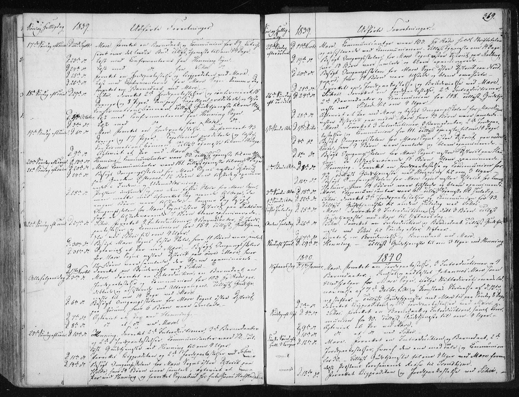 SAT, Ministerialprotokoller, klokkerbøker og fødselsregistre - Nord-Trøndelag, 735/L0339: Ministerialbok nr. 735A06 /1, 1836-1848, s. 369